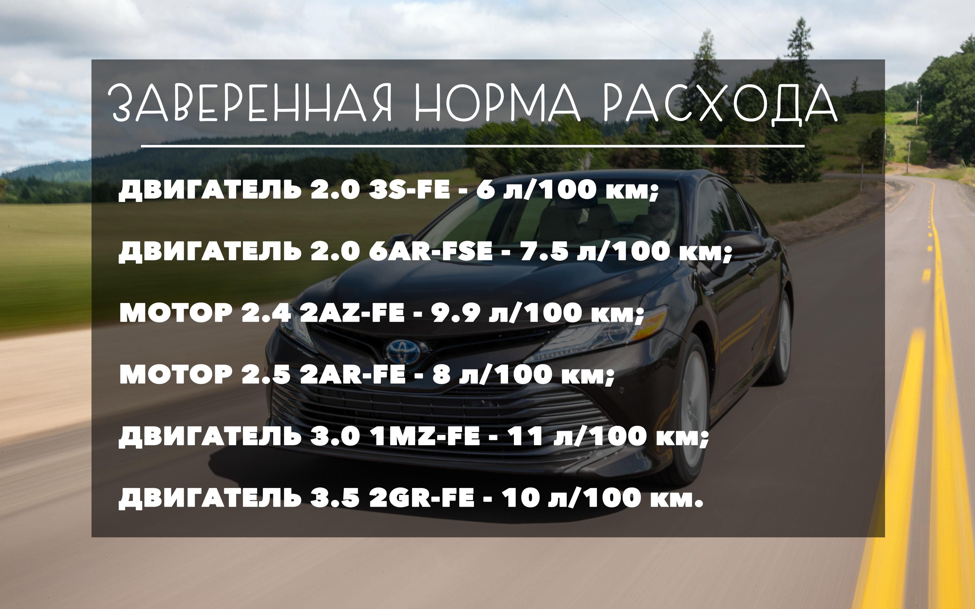 Тойота Камри 2.0, 2.4, 2.5, 3.0, 3.5 расход топлива на 100 км