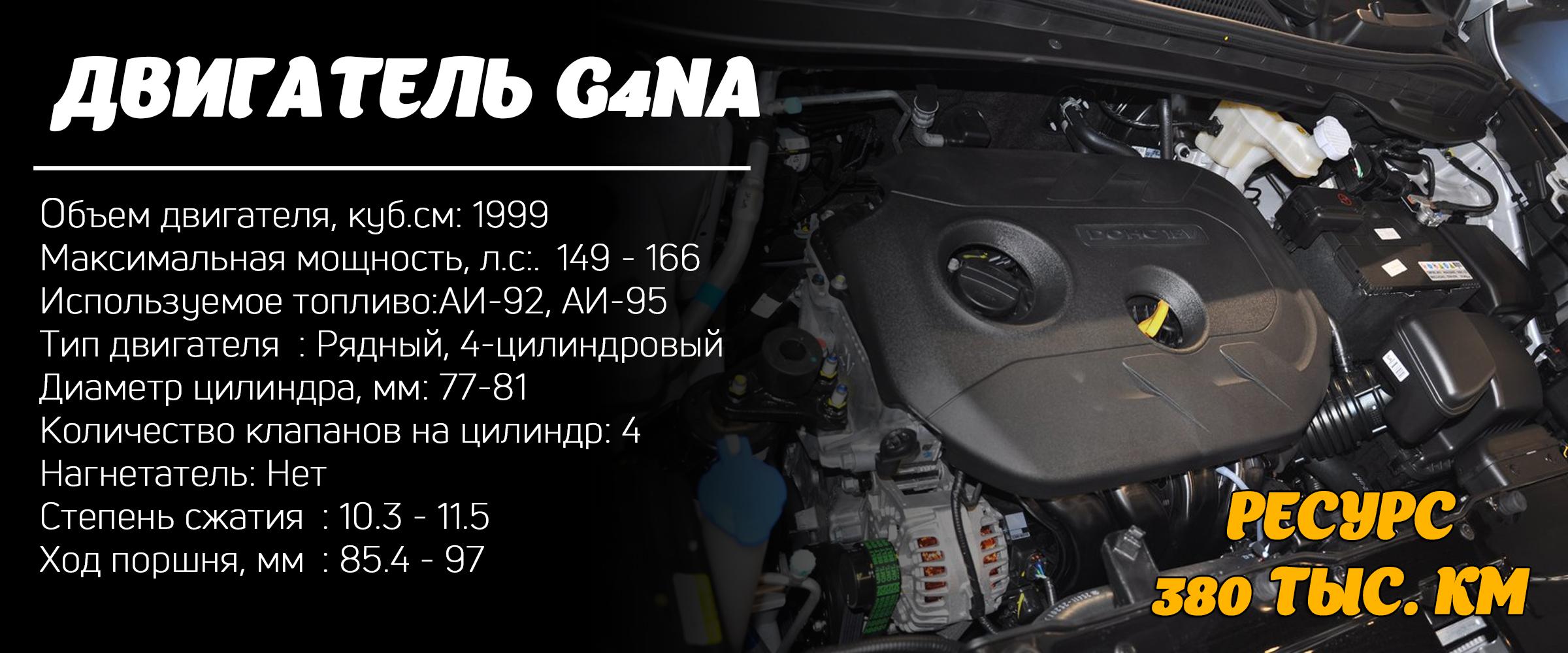 Двигатель G4NA: характеристики и максимальный ресурс
