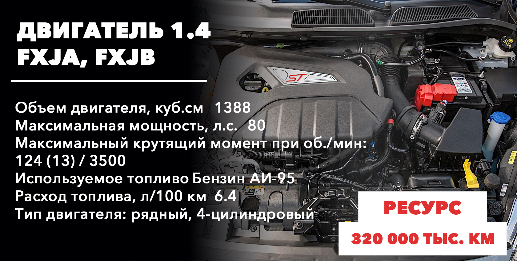 Ресурс двигателя Форд Фиеста 1.4