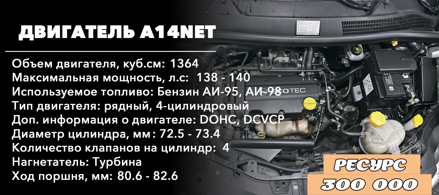 Ресурс двигателя Опель Зафира 1.4 -A14NET