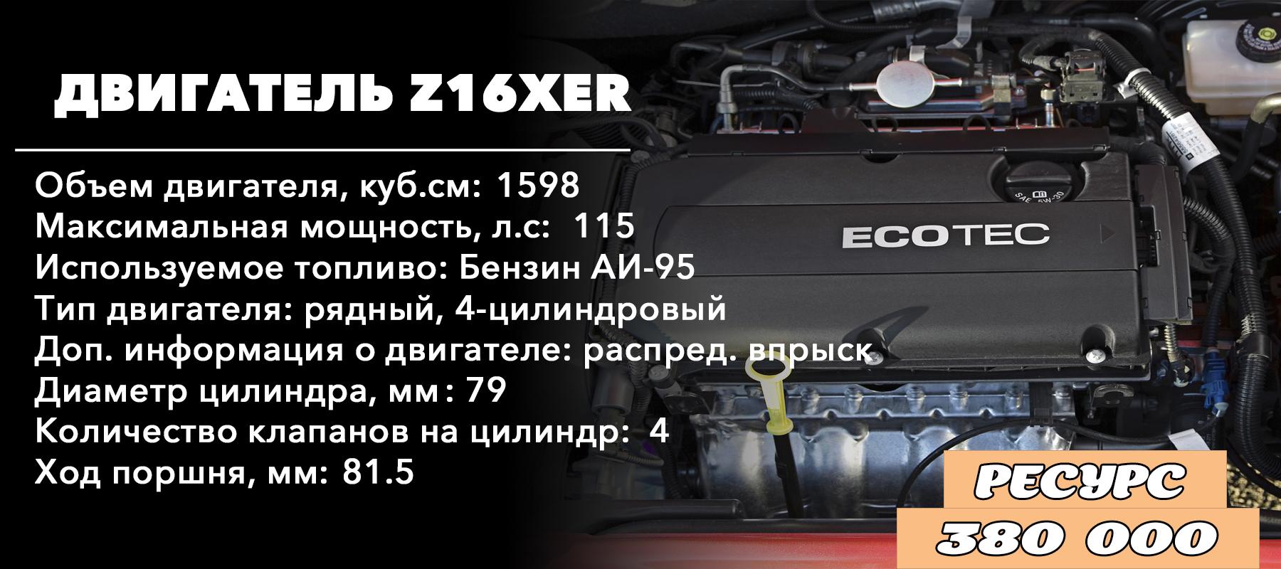 Ресурс двигателя 1.6 - Z16XER