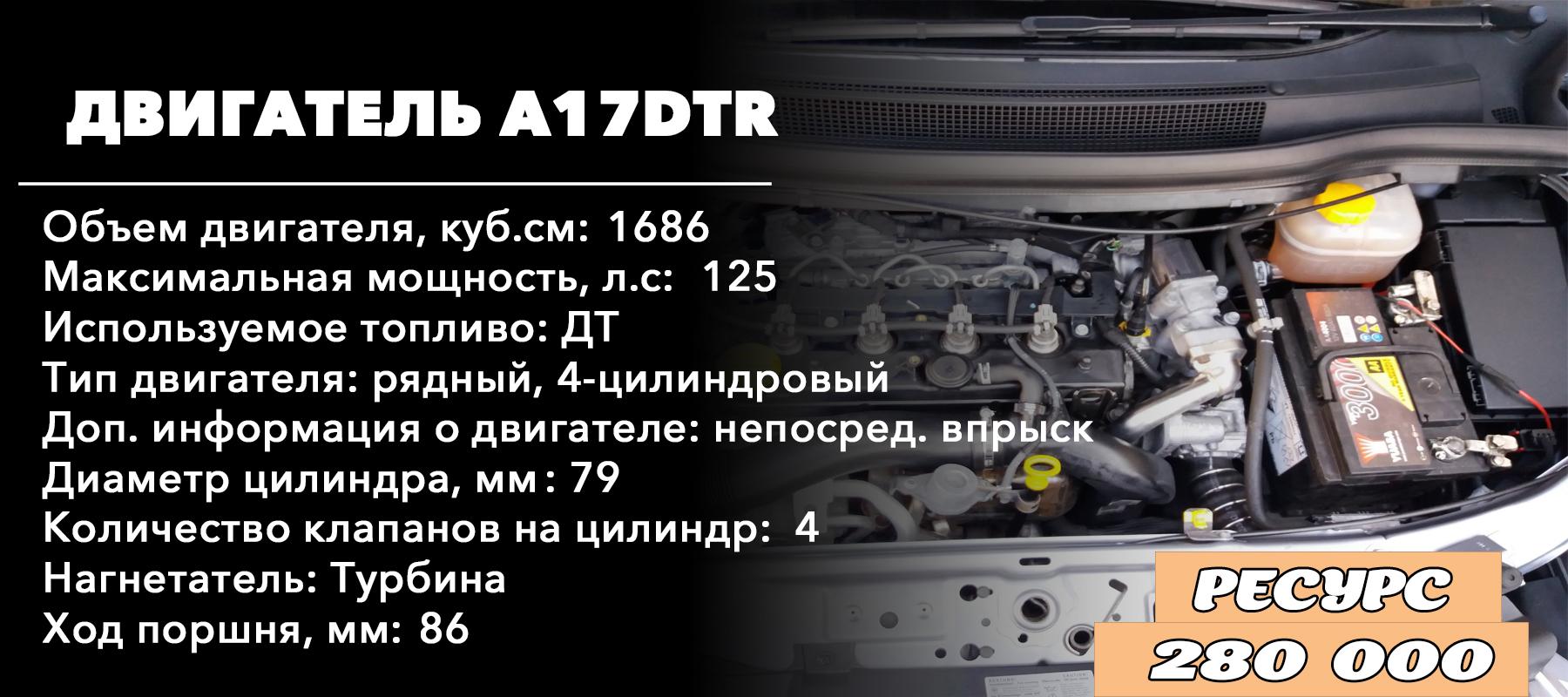 Ресурс двигателя 1.7 - A17DTR