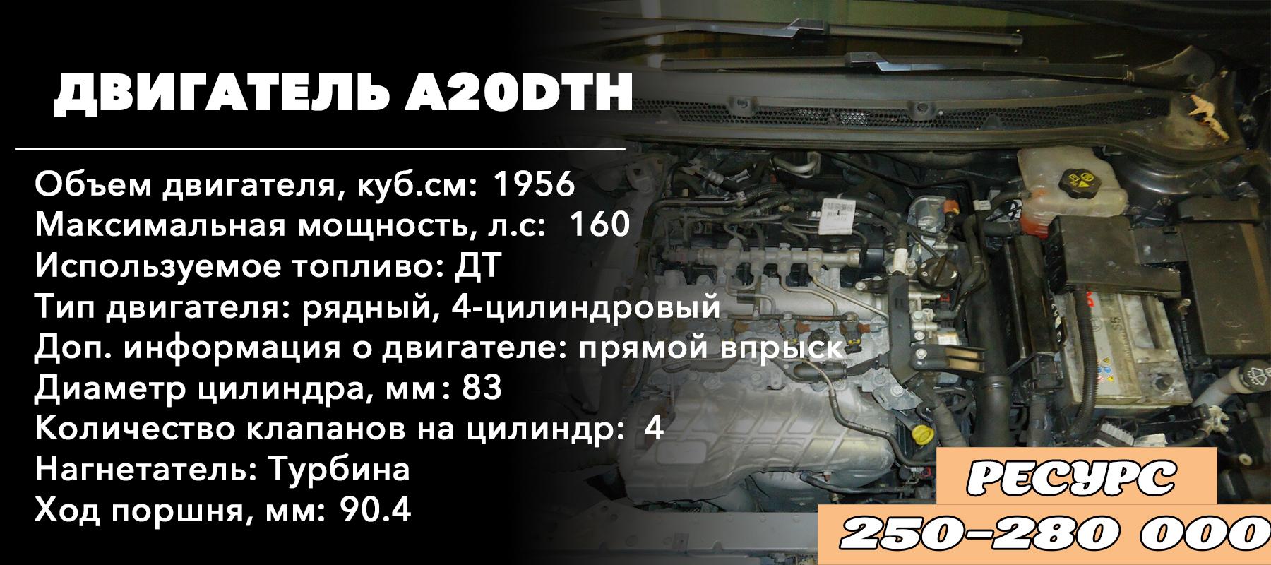 Ресурс двигателя 2.0 - A20DTH