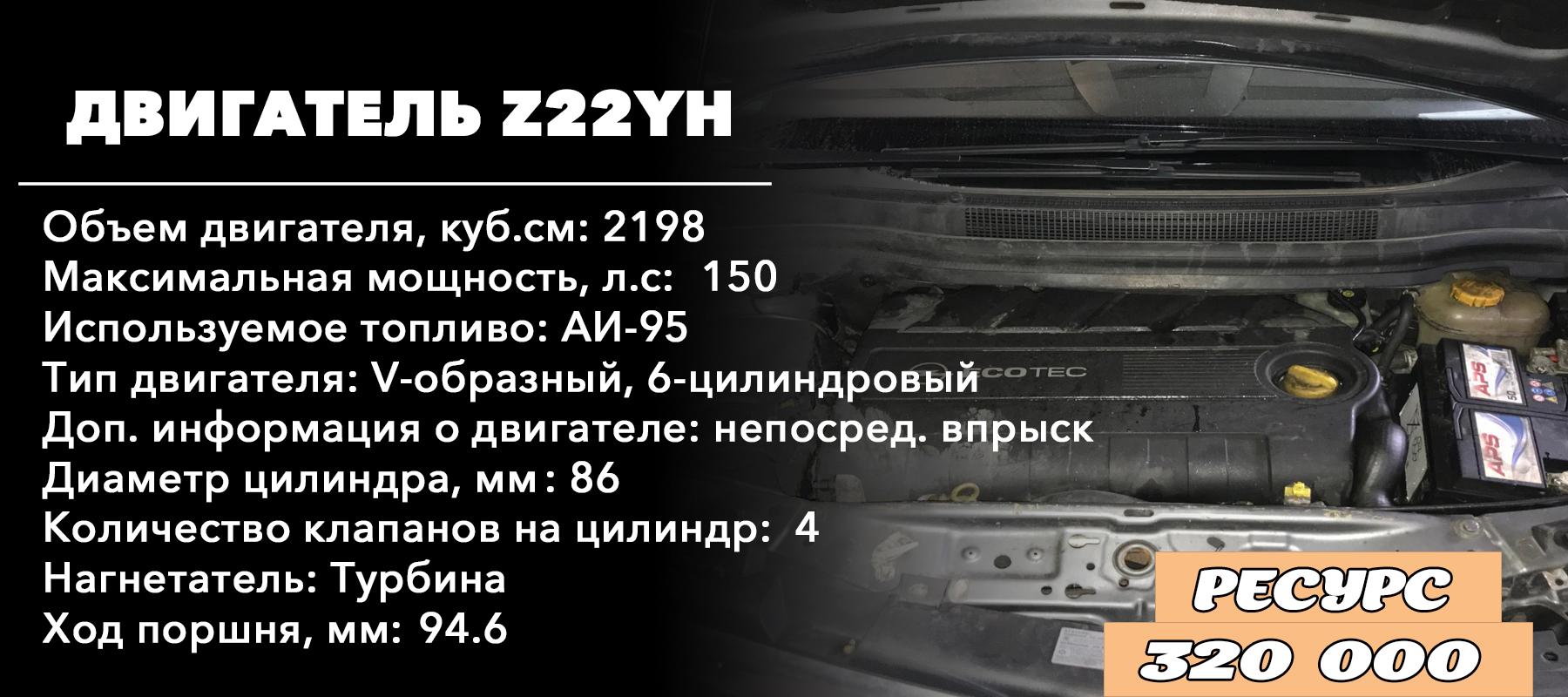 Ресурс двигателя 2.2 - Z22YH