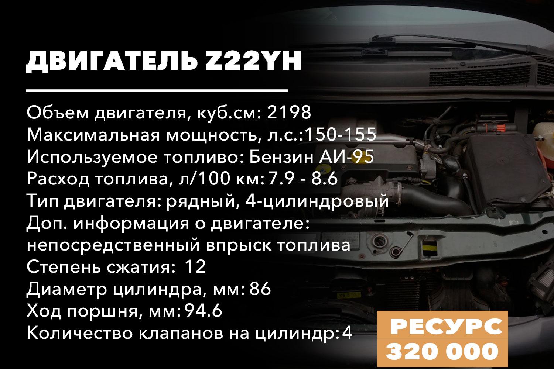 Z22SE