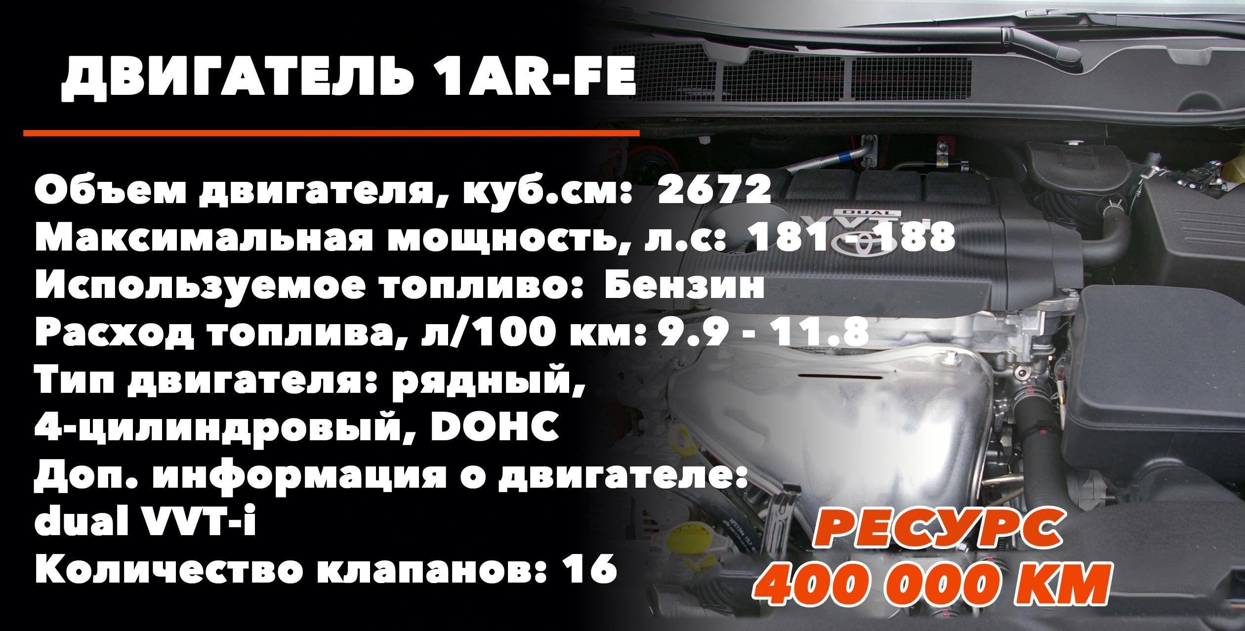 Максимальный ресурс 1AR-FE 2.7