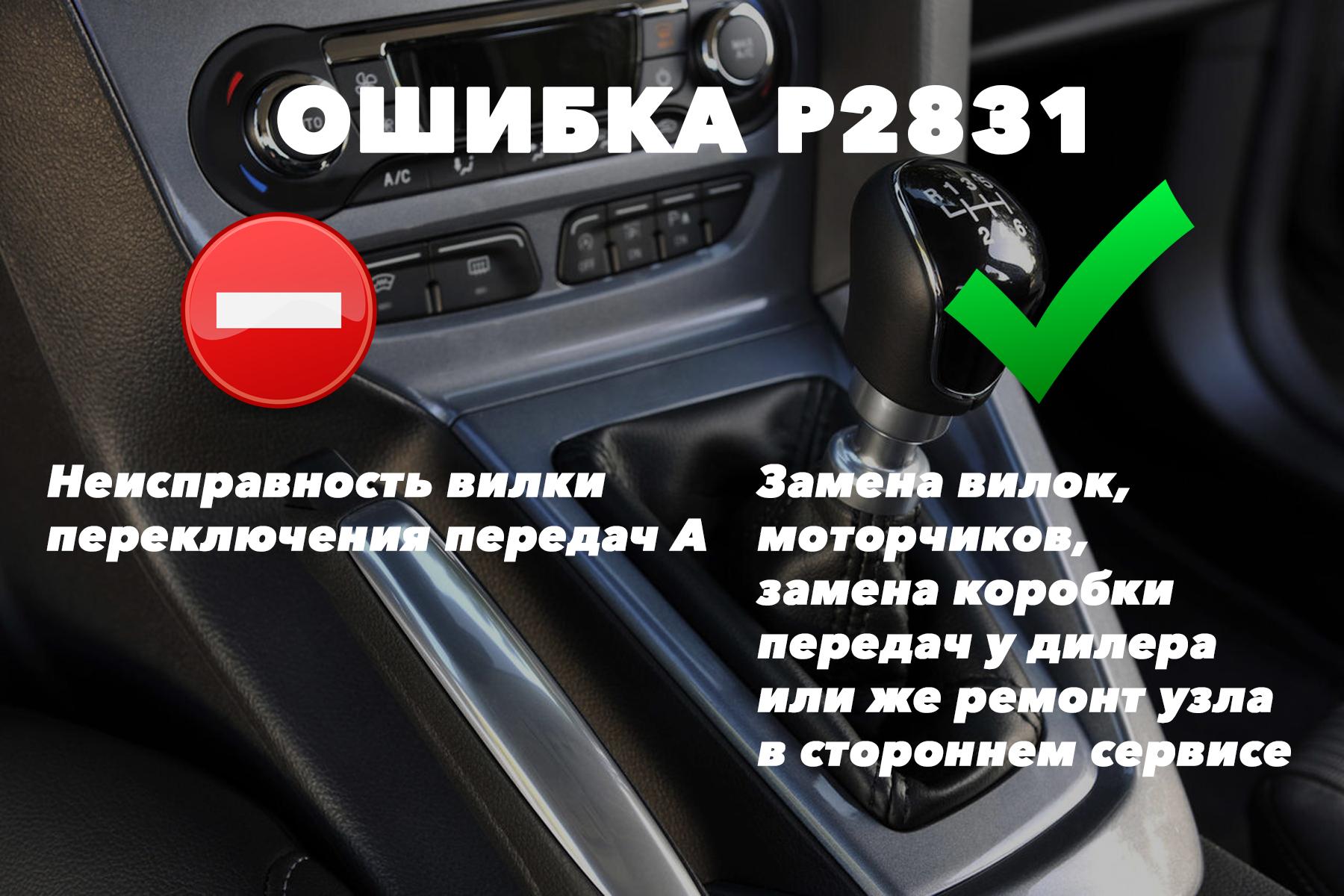 Ошибка P2831 Форд Фокус 3