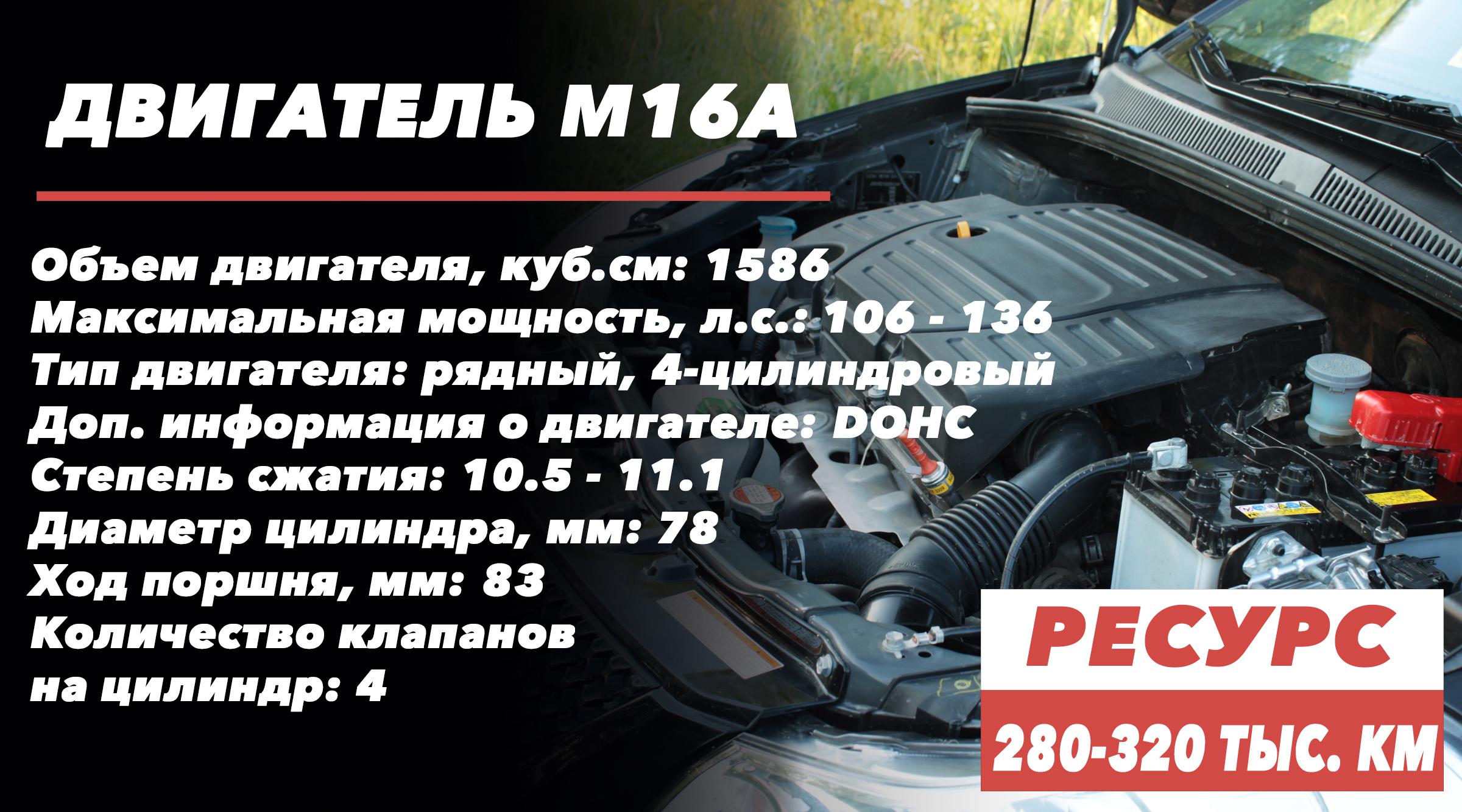 Потенциальный ресурс двигателя M16A