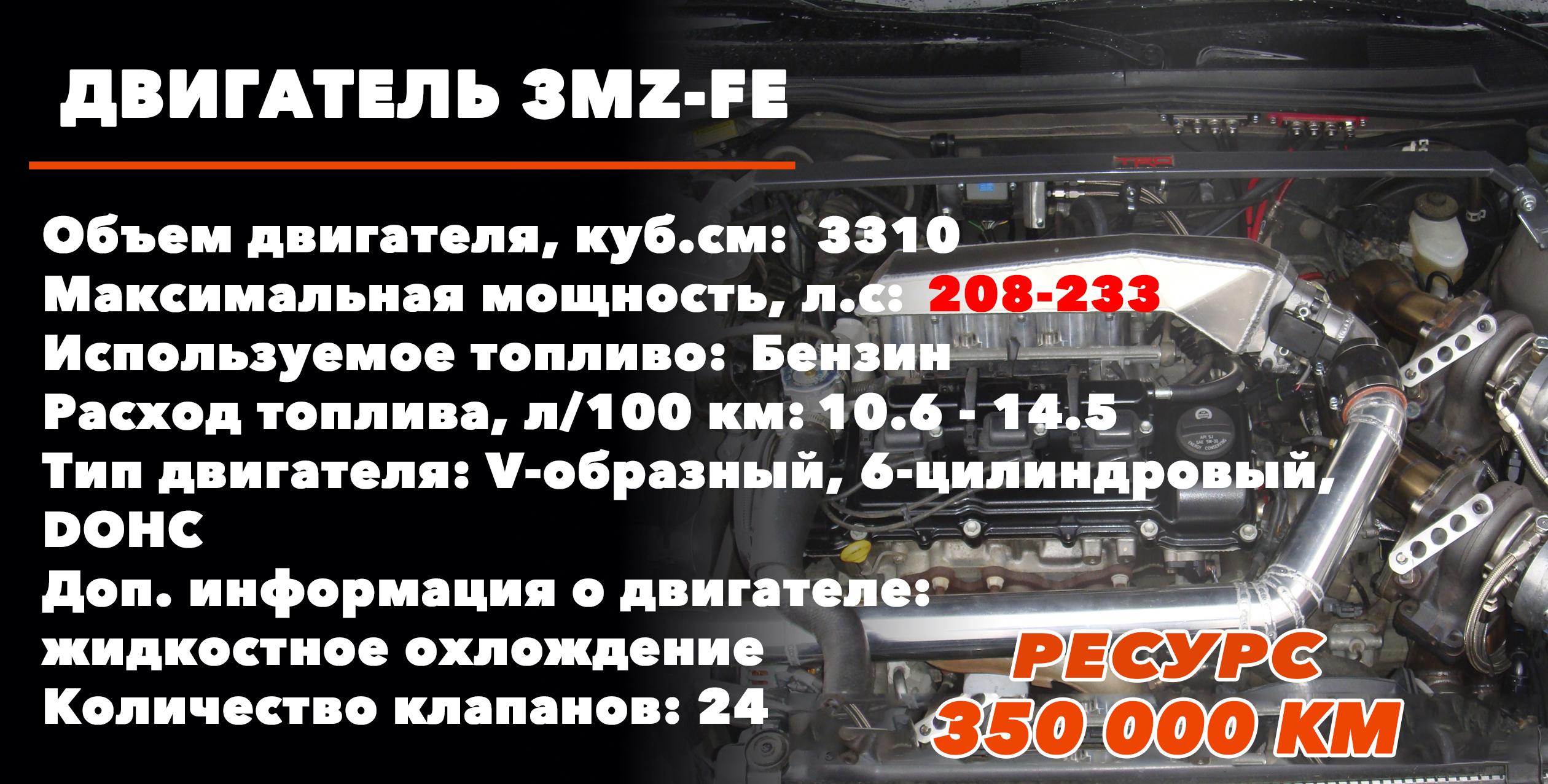 Ресурс двигателя 3MZ-FE 3.3