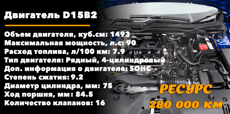 Ресурс 1.5-литрового двигателя D15B2
