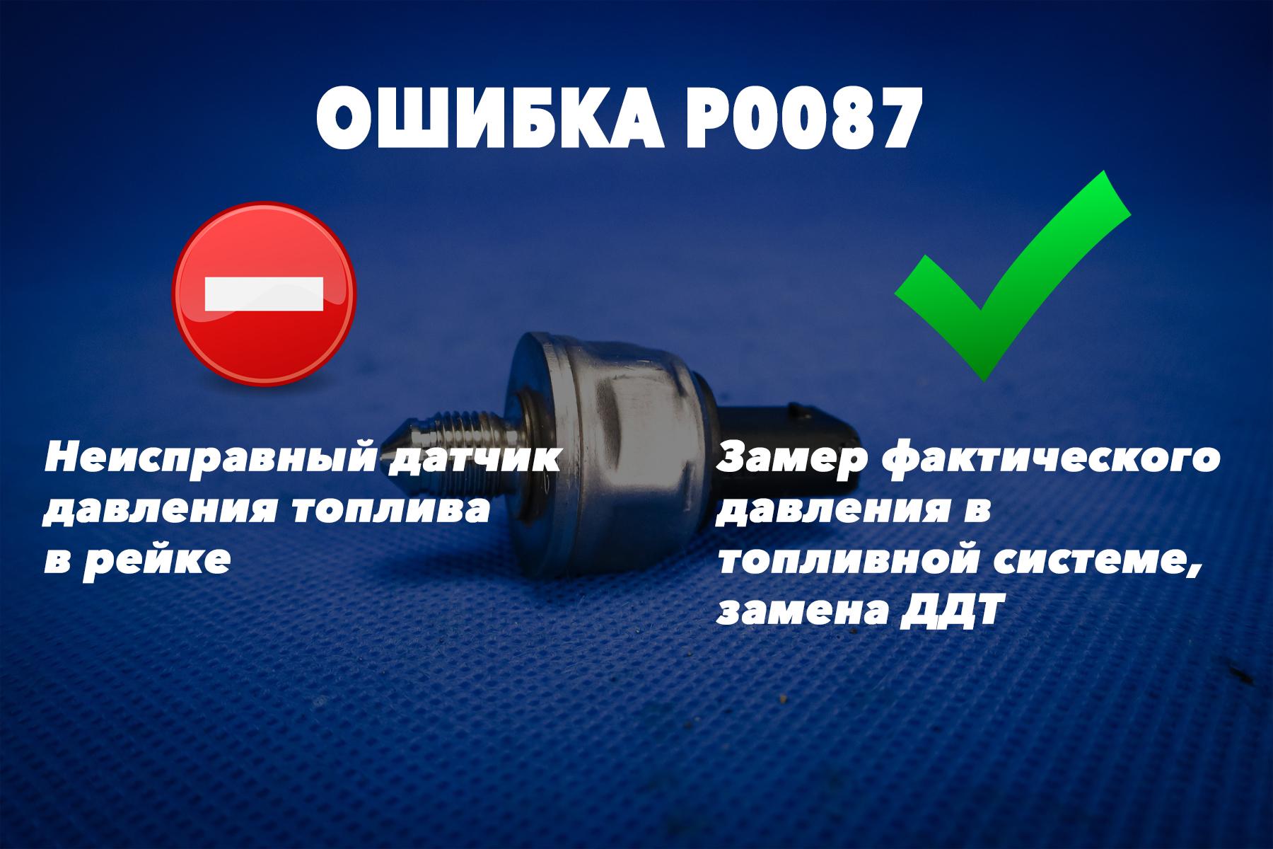 P0087 – неисправный датчик давления топлива в рейке