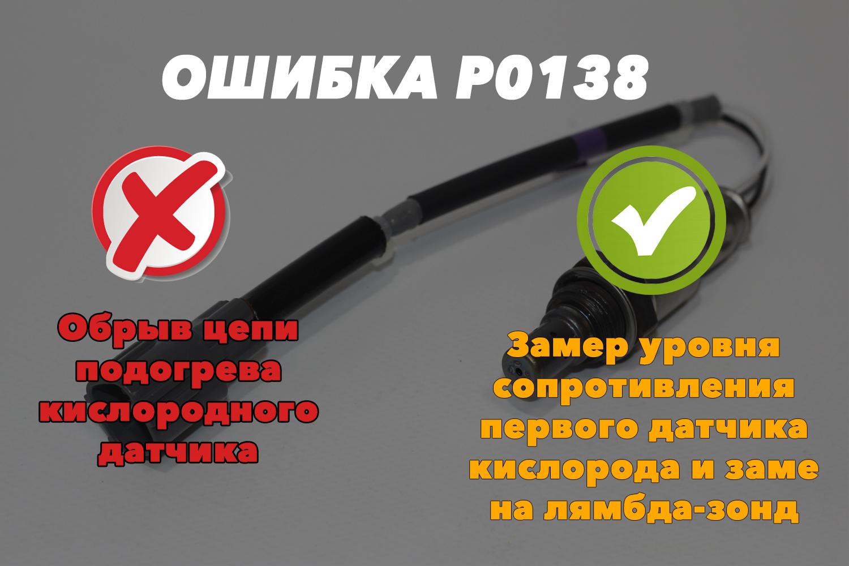 P0138 – обрыв цепи подогрева кислородного датчика