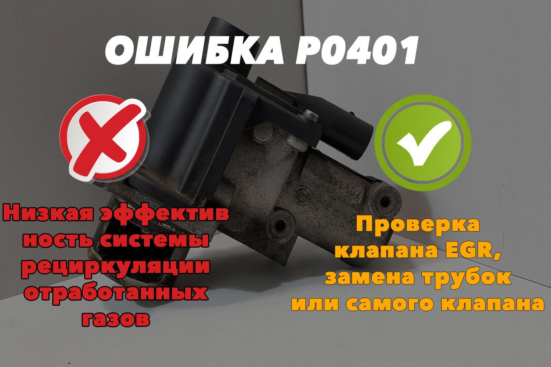P0401 – низкая эффективность системы рециркуляции газов