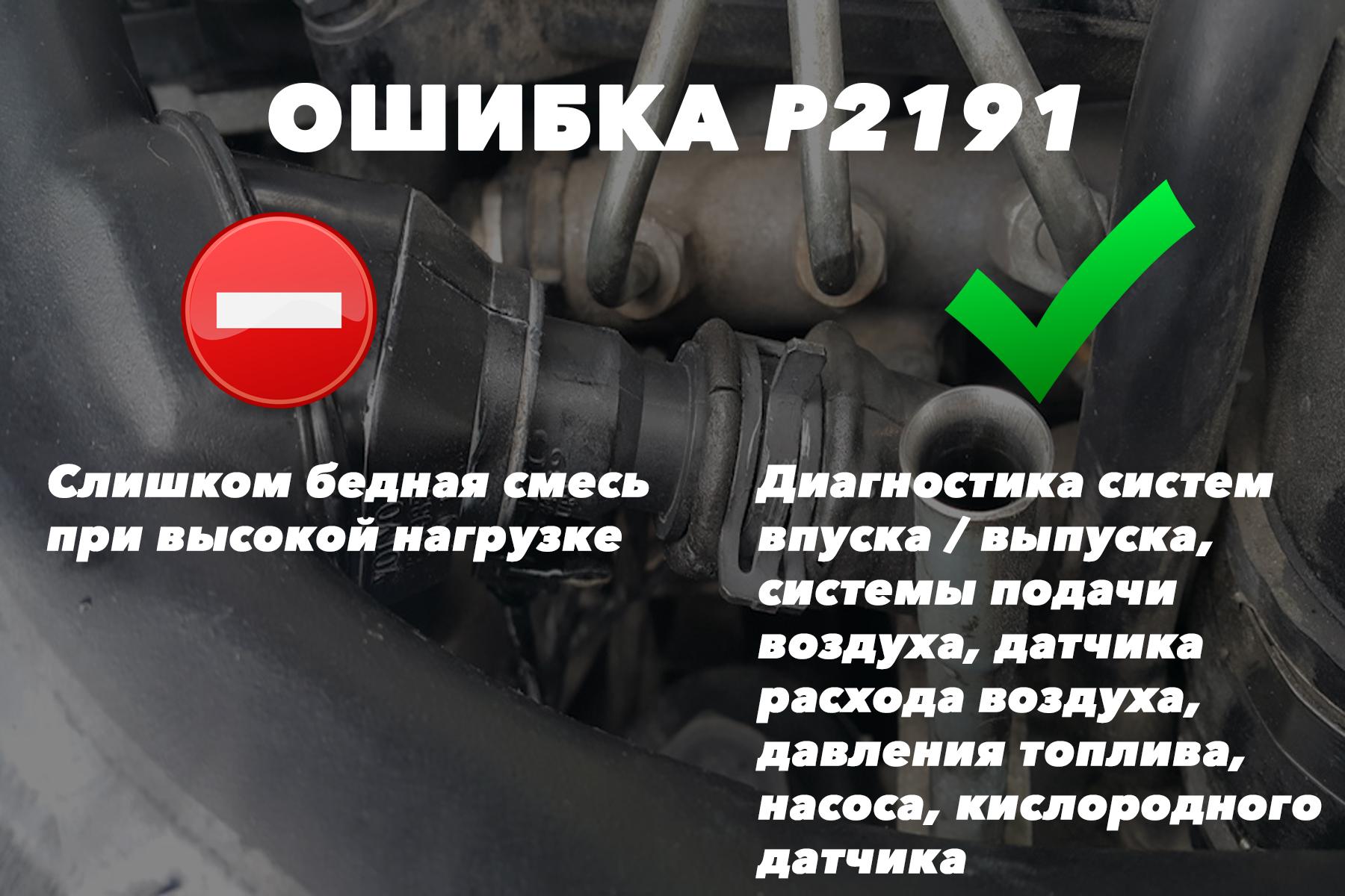 Форд Фокус 3 код ошибки P2191– проблема с дроссельной заслонкoй