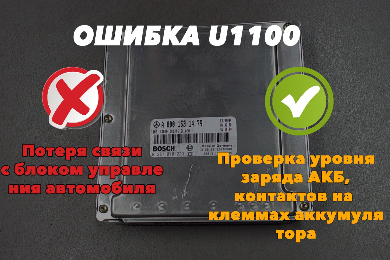 U1100 – потеря связи с ECM