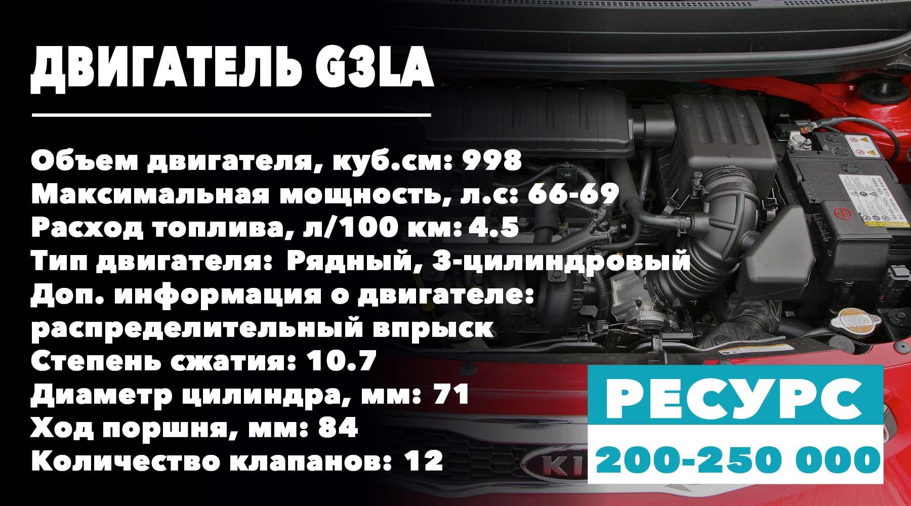 Ресурс двигателя G3LA 1.0 Киа Пиканто