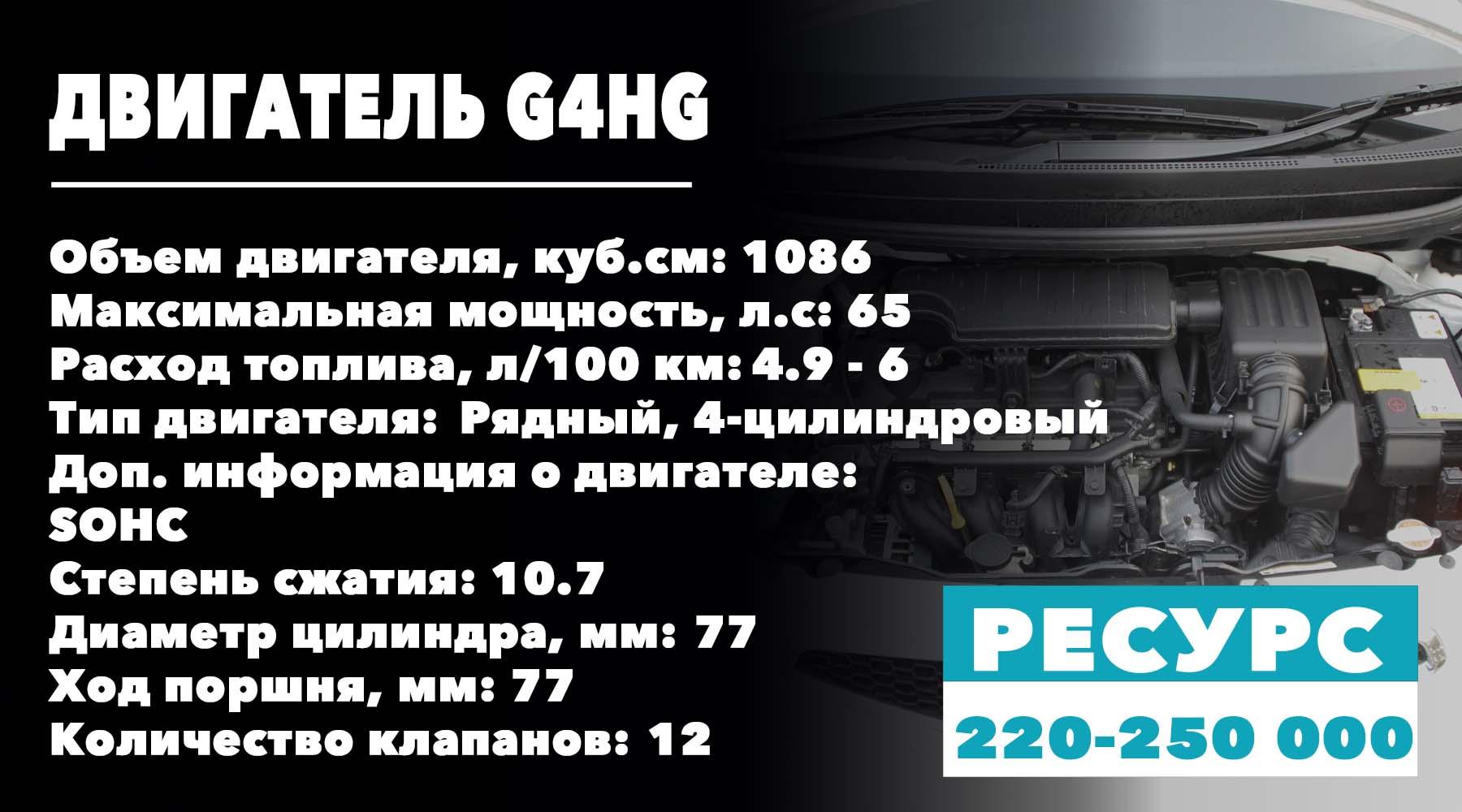 Сколько «ходит» мотор G4HG 1.1 Киа Пиканто