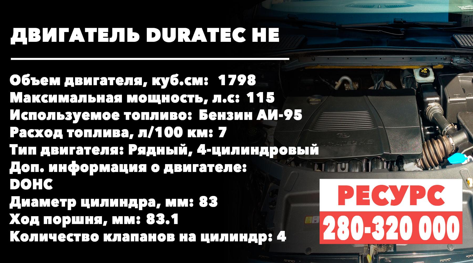 Потенциальный ресурс 1.8 литровых моторов (Duratec-1.8 HE)