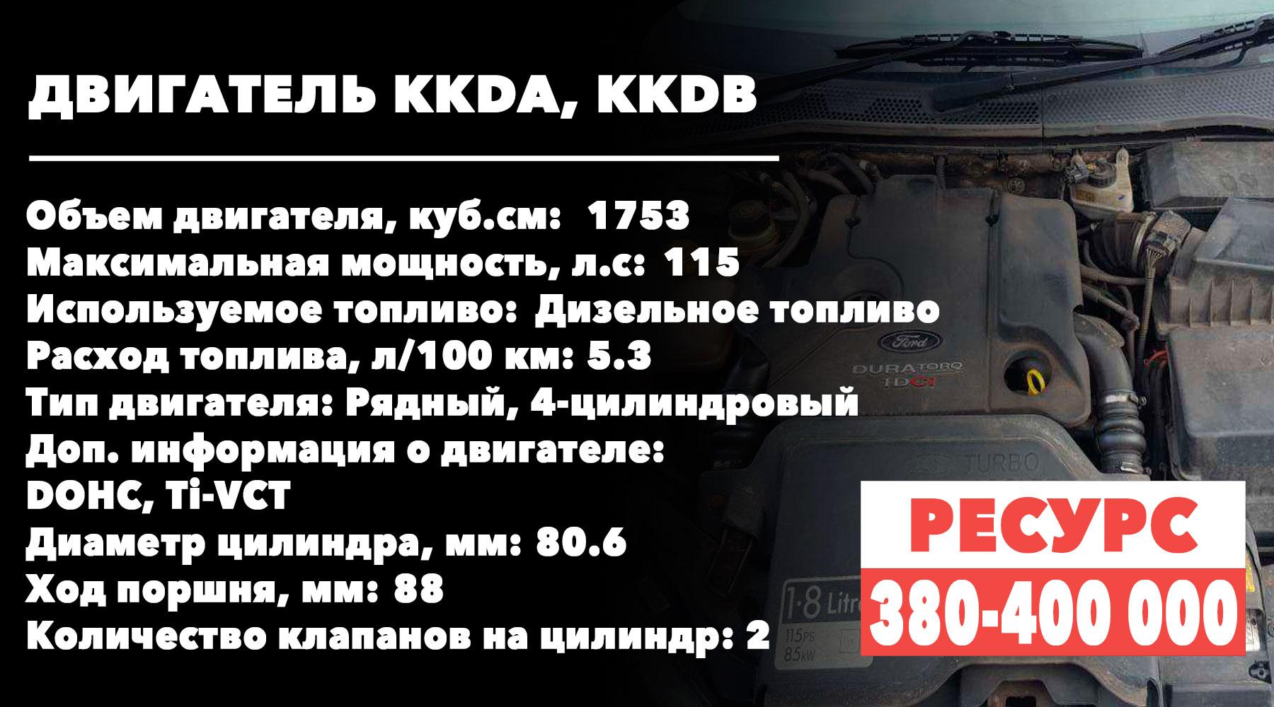 Потенциальный ресурс 1.8 литровых моторов (KKDA, KKDB)