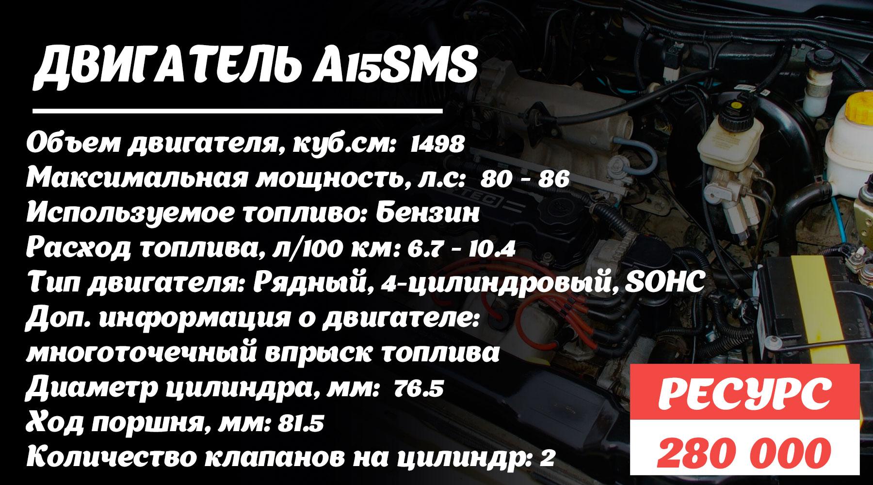 Ресурс двигателя A15SMS