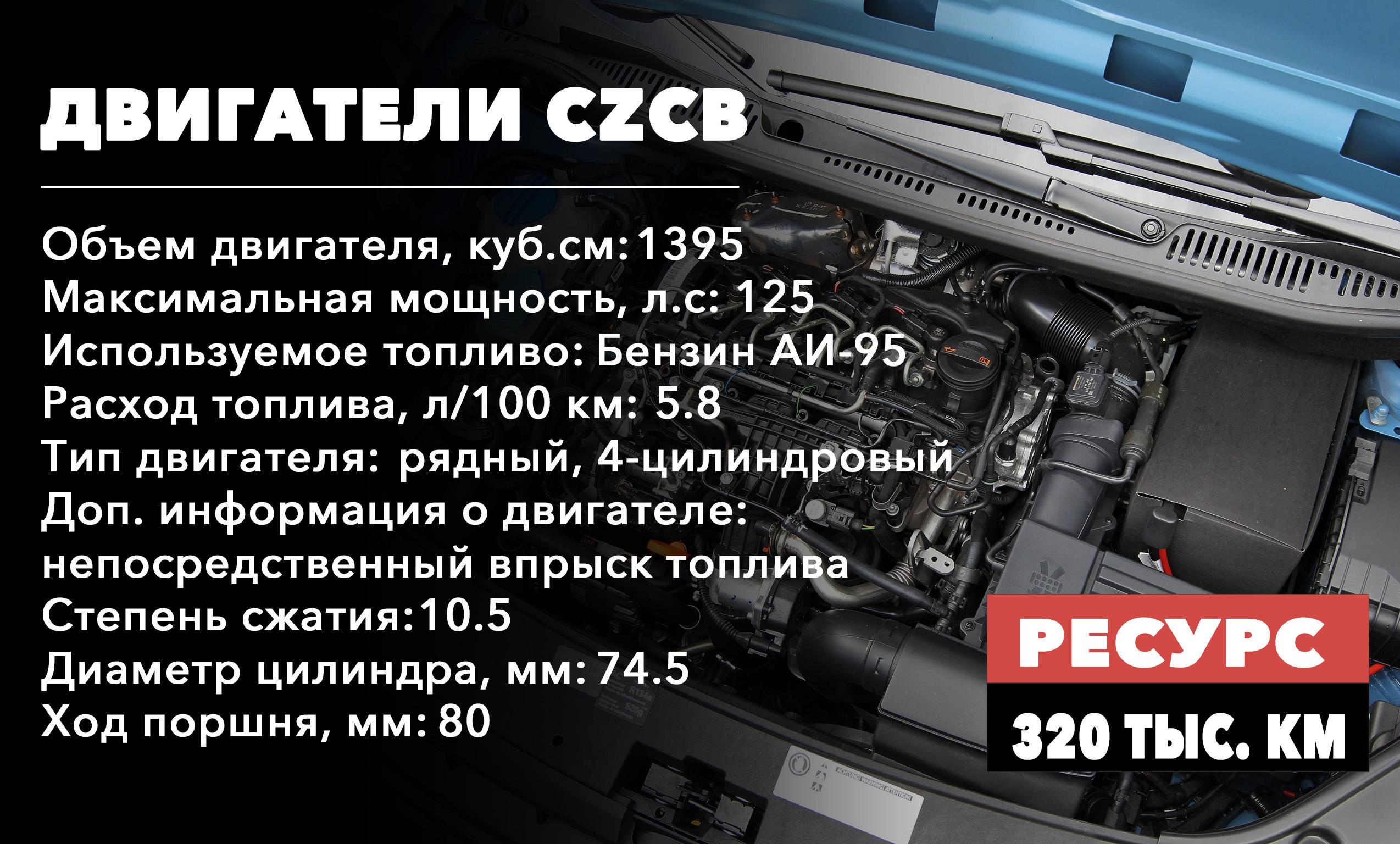 Ресурс движков на 1.4 литра(CZCB)