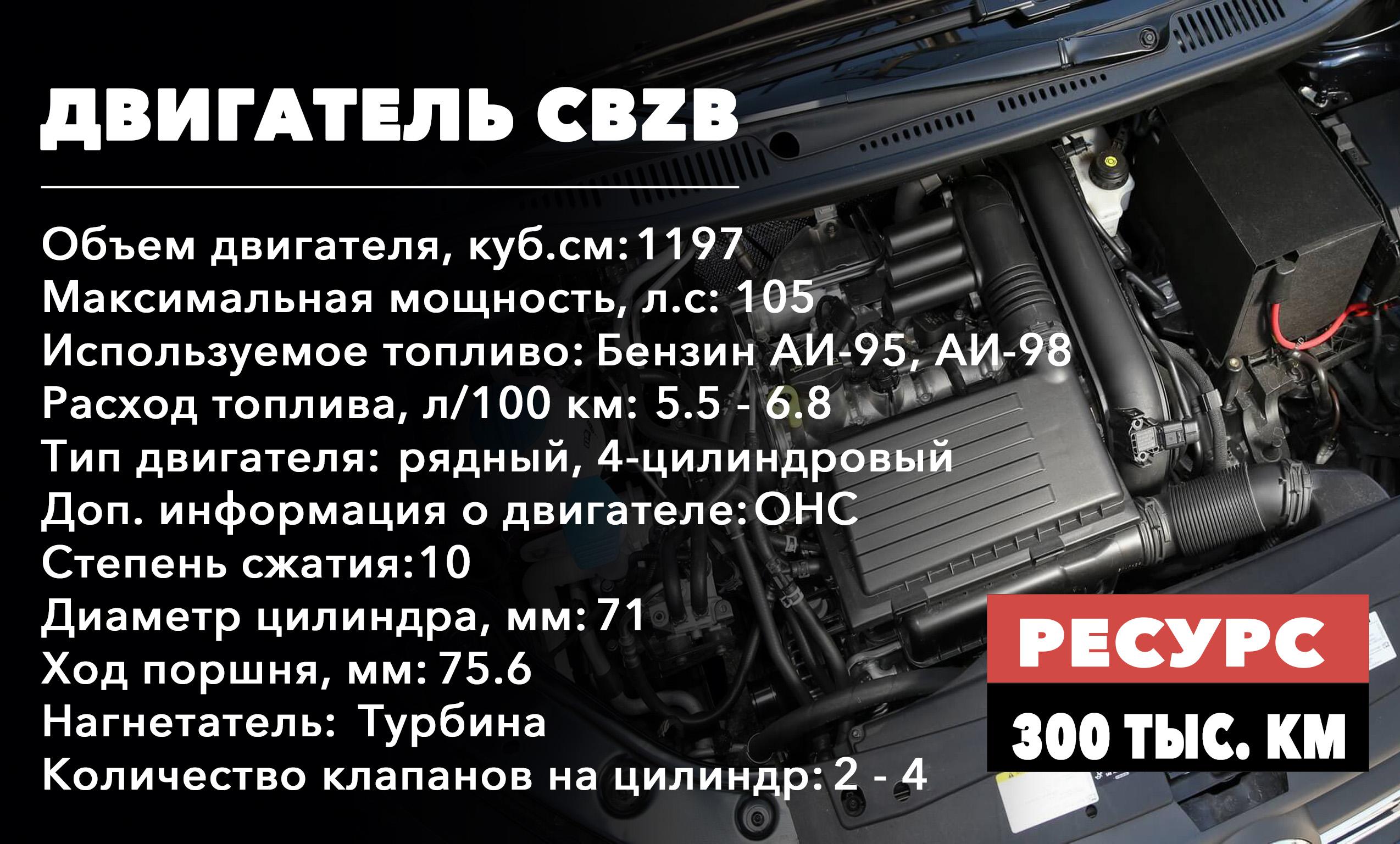 Ресурс моторов на 1.2 литра(CBZB)