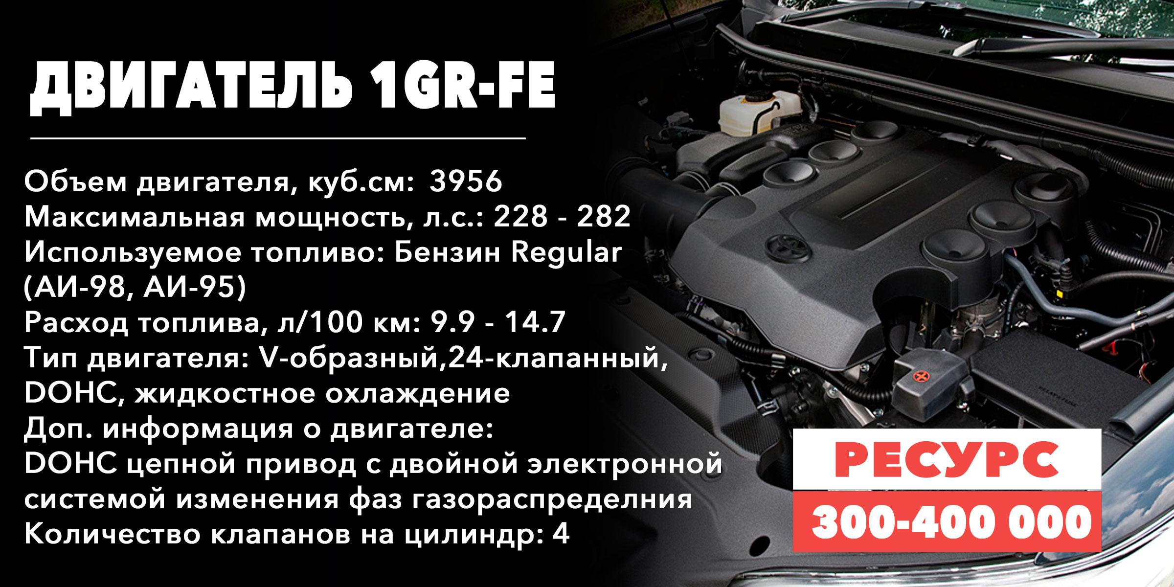 Ресурс установок семейства GR (1GR-FE)