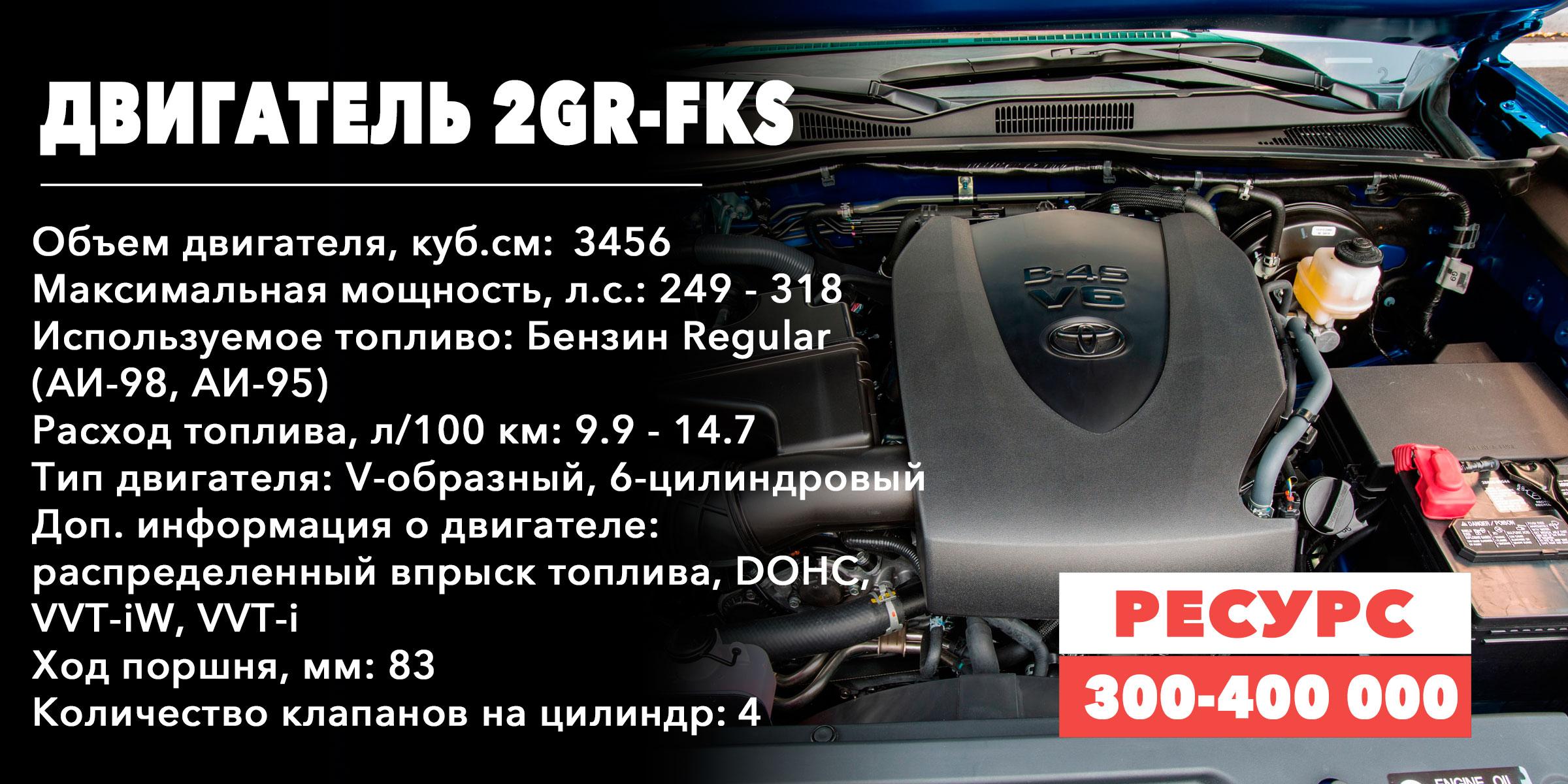 Ресурс установок семейства GR (2GR-FKS)