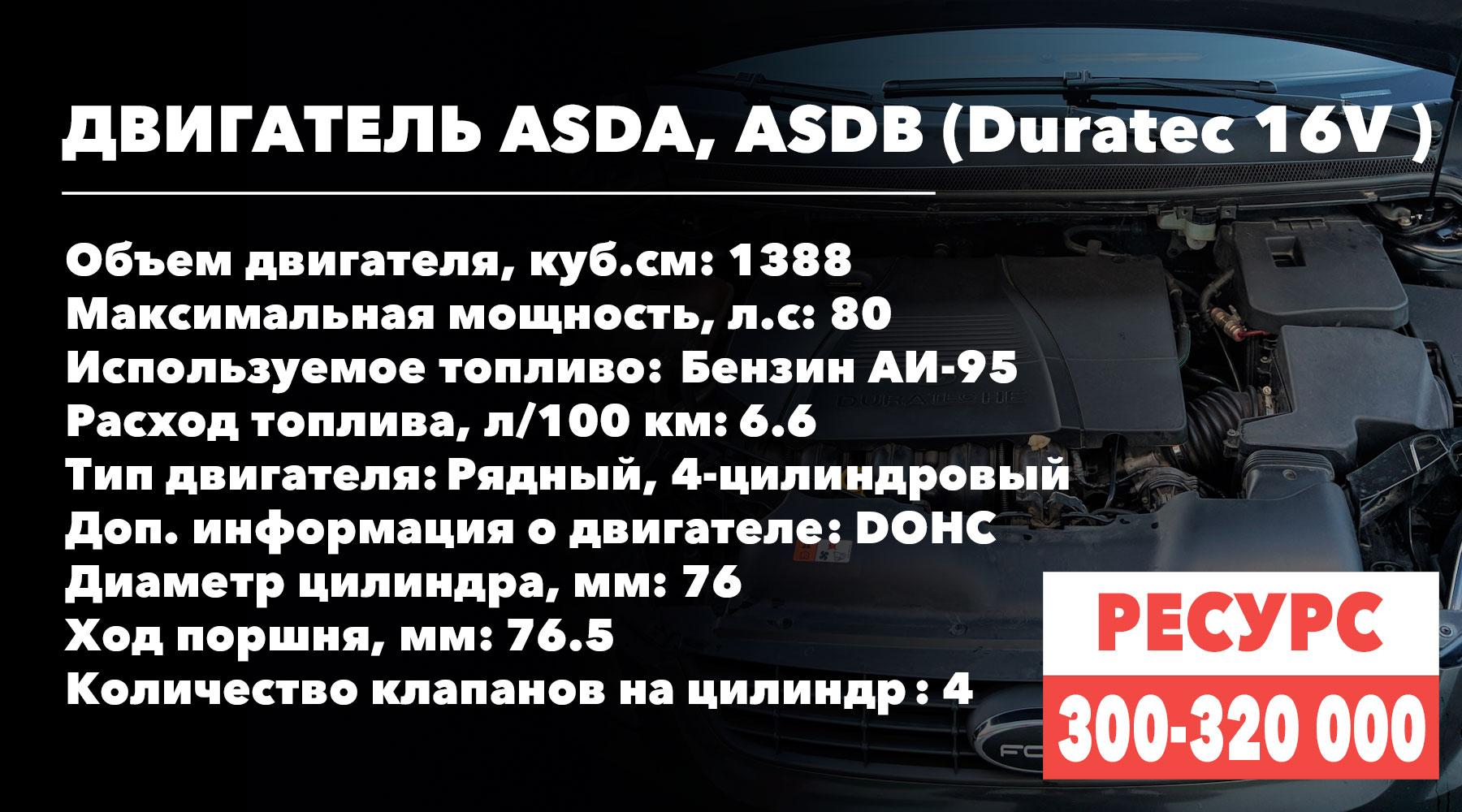 Ресурс 1.4 литрового двигателя Duratec 16V Форд Фокус