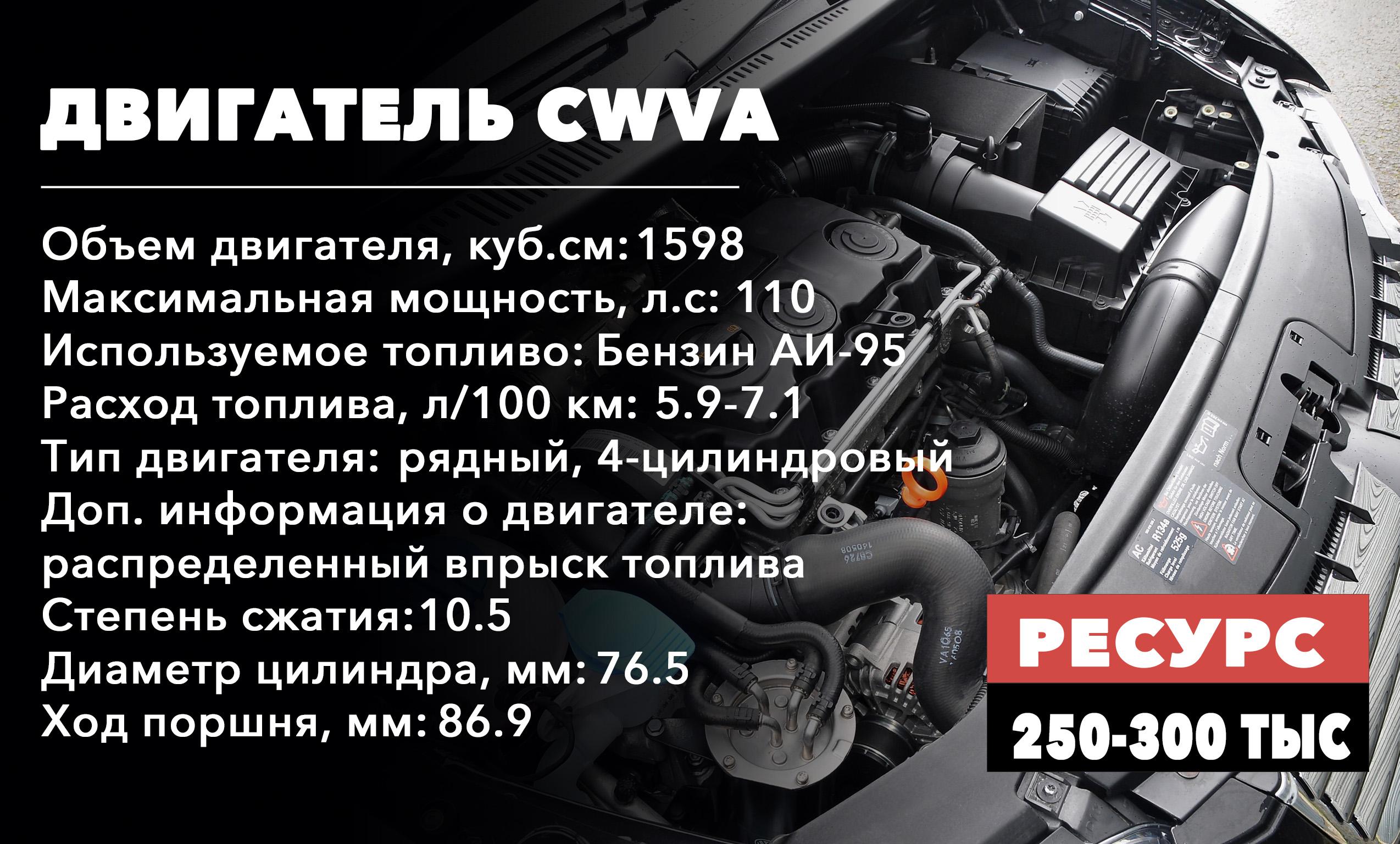 Сколько «ходят» моторы на 1.6 литра(CWVA)