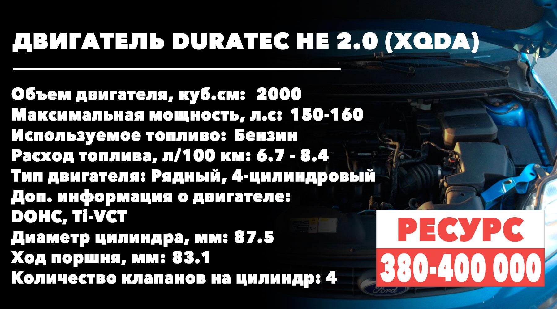 двигатель 2.0 Ford-Focus (UFDB) ресурс