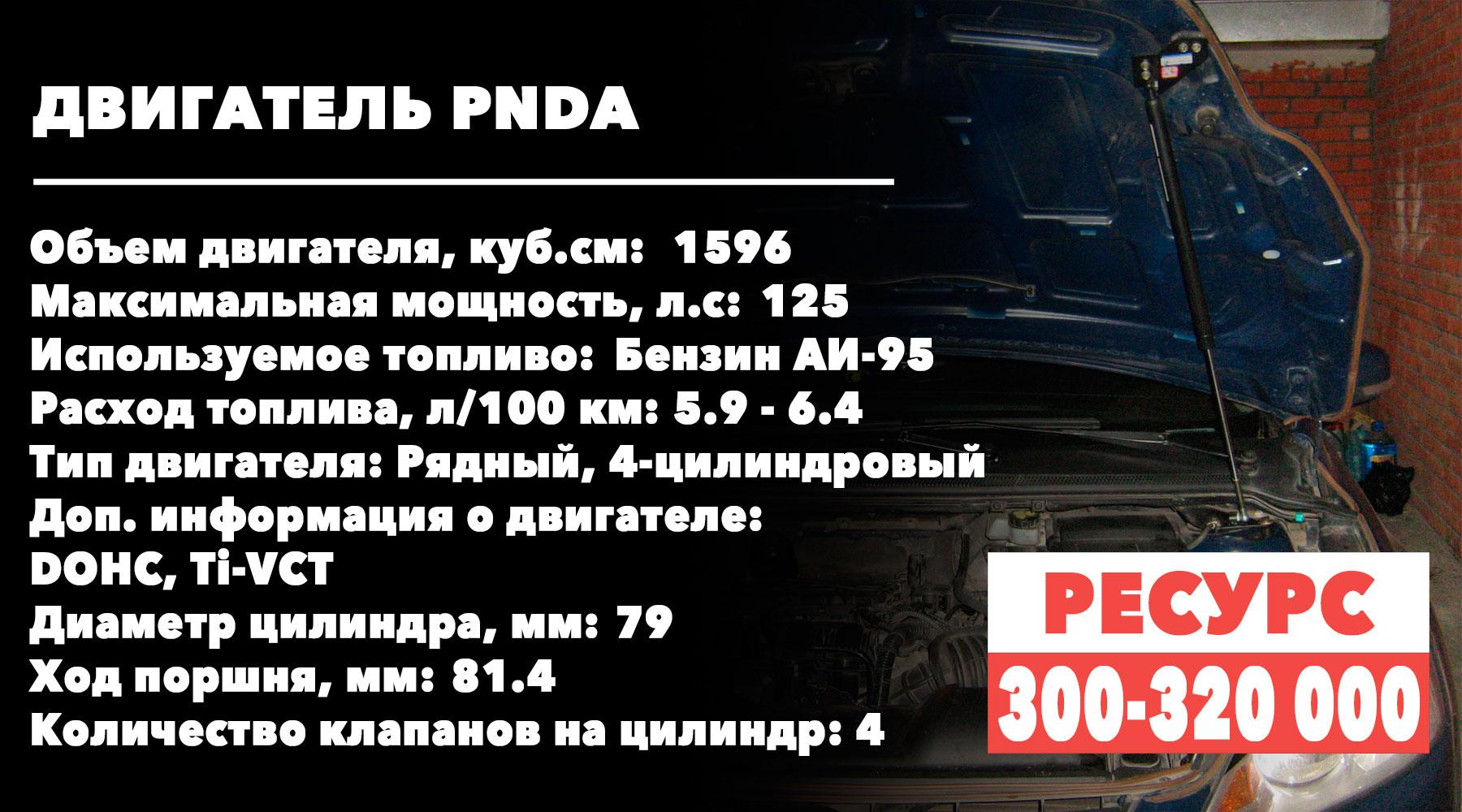 Срок-службы 1.6-литровых-моторов Ford Focus (PNDA)