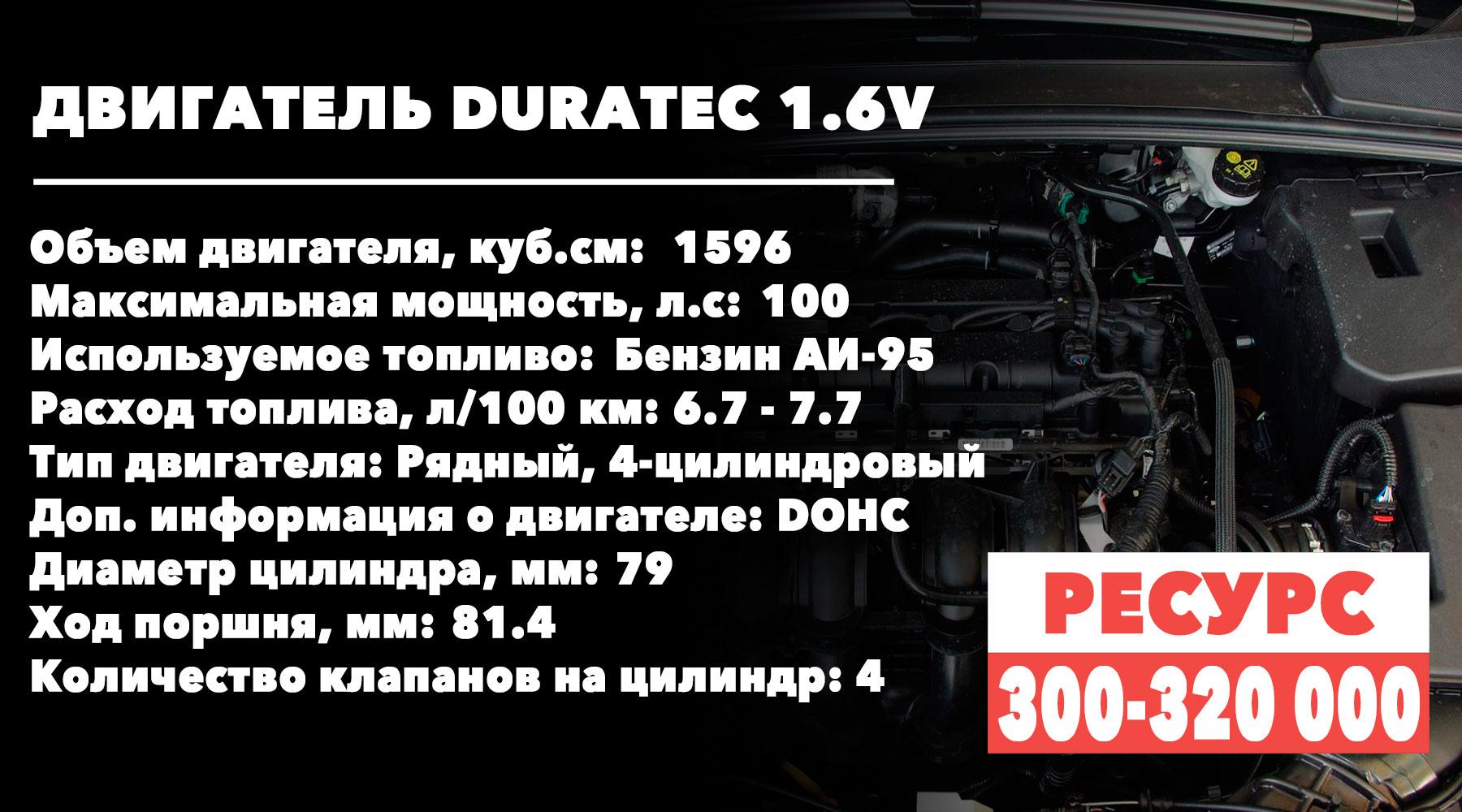 Срок службы 1.6-литровых моторов Форд Фокус