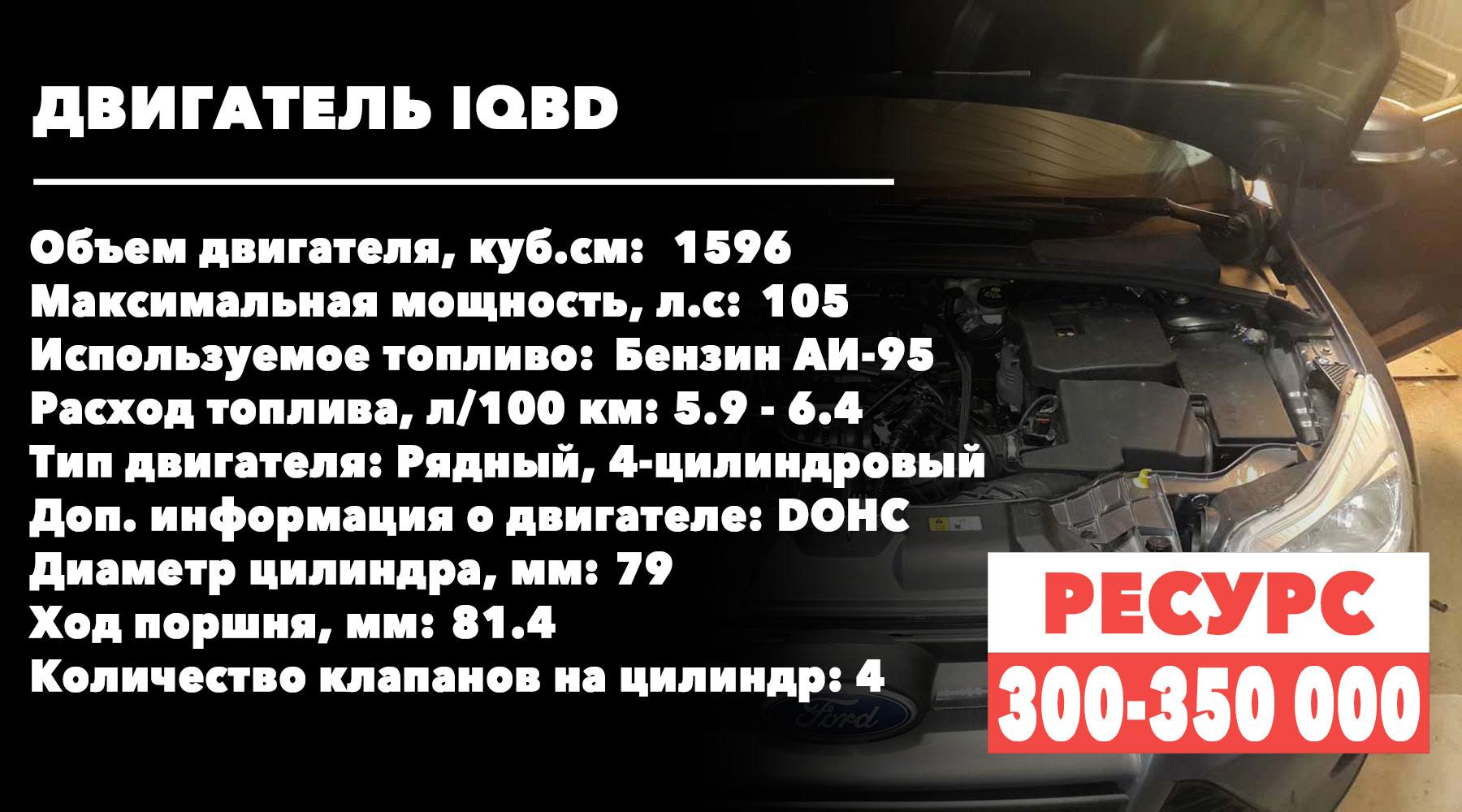 Срок службы 1.6-литровых моторов Ford Focus (IQBD)