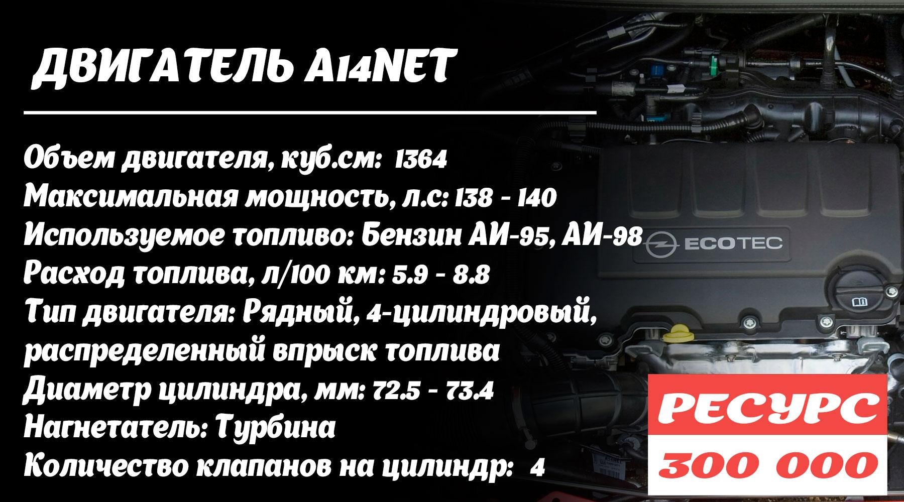 Двигатель A14NET