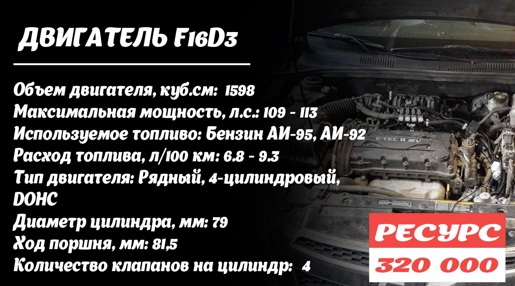 Двигатель F16D3