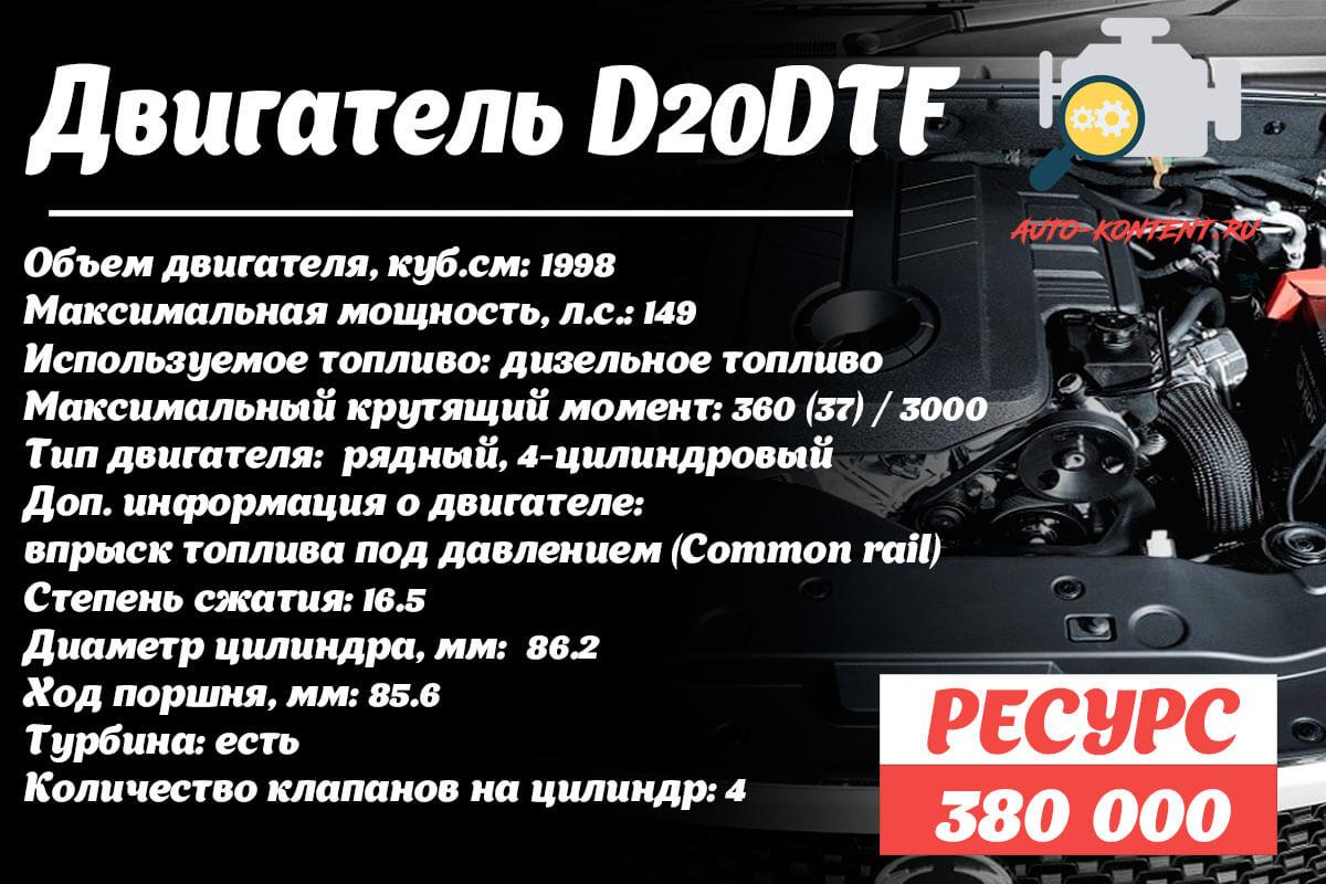 Ресурс двигателя D20DTF