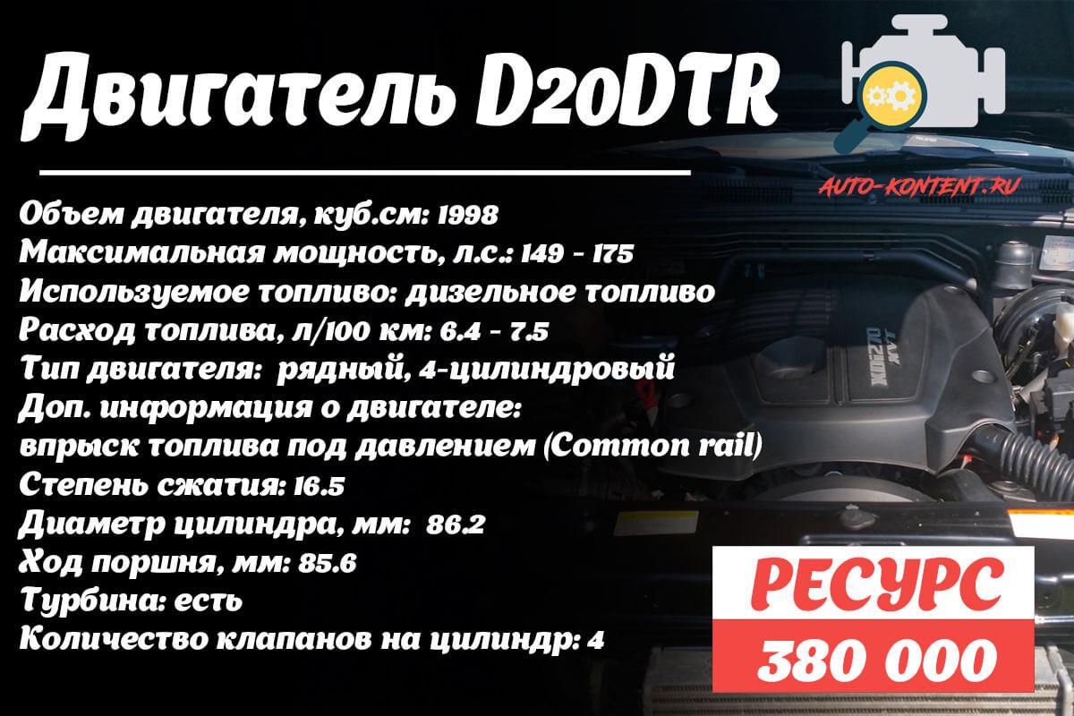 Ресурс двигателя D20DTR