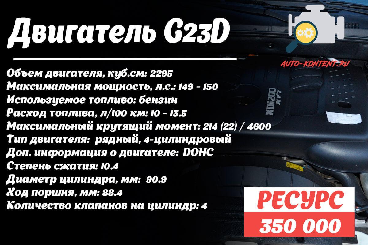 Ресурс двигателя G23D