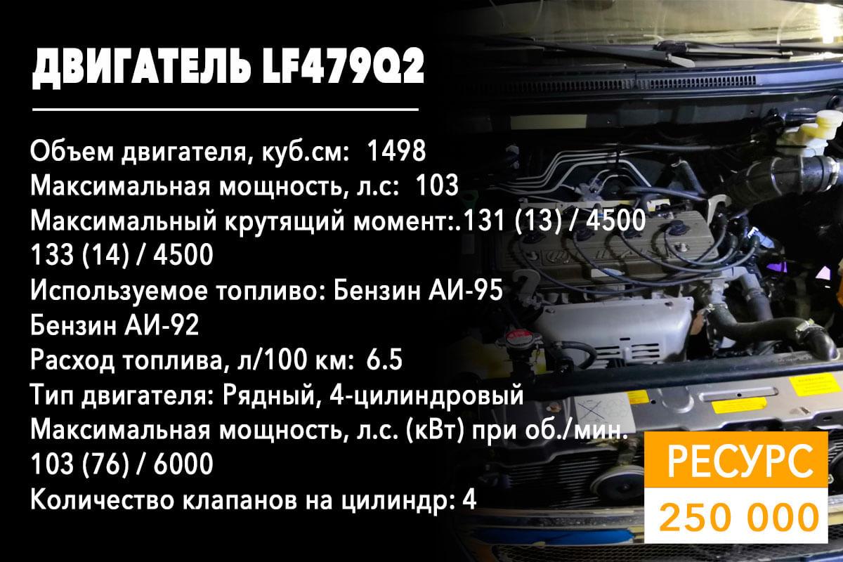 Ресурс двигателя LF479Q2