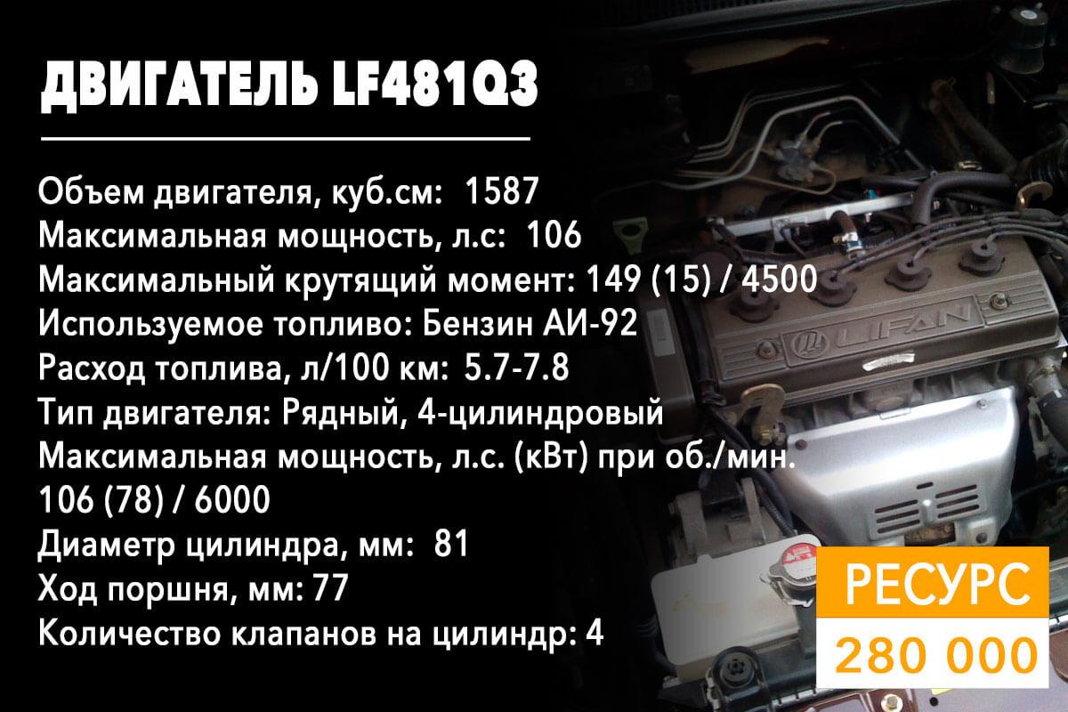 Ресурс двигателя LF481Q3