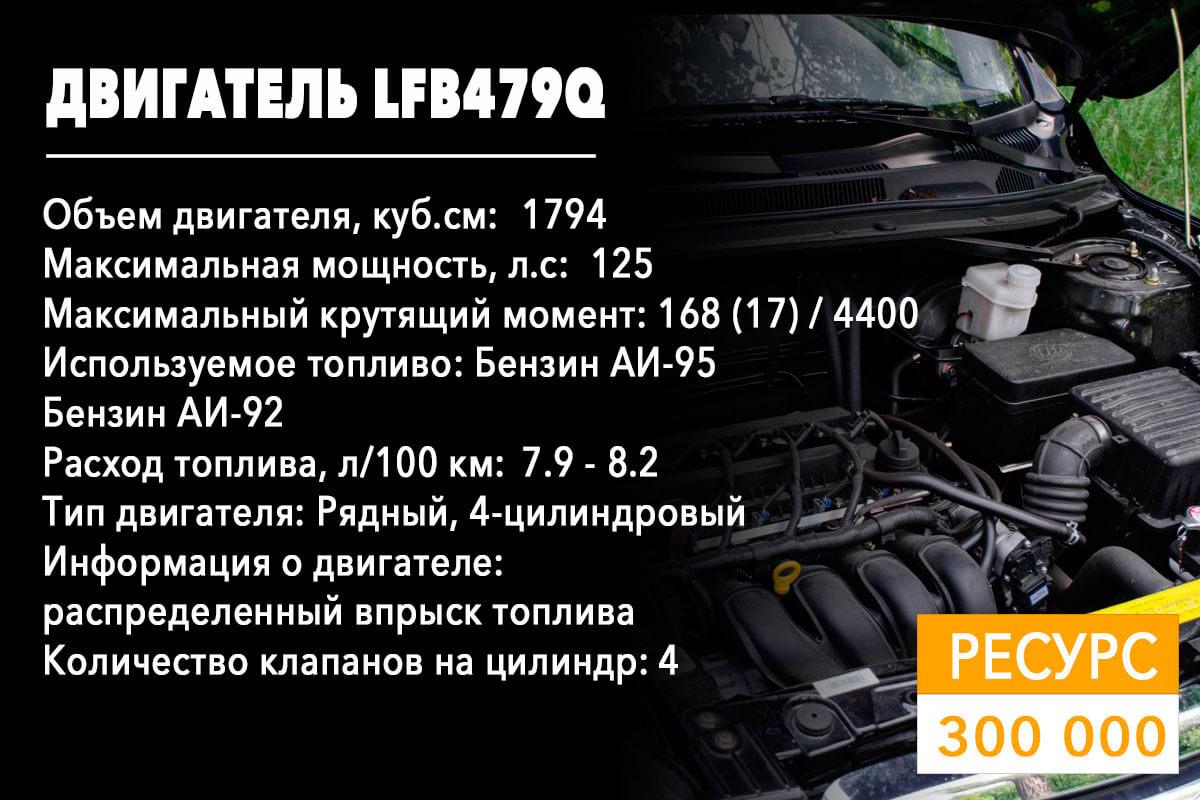 Ресурс мотора LFB479Q