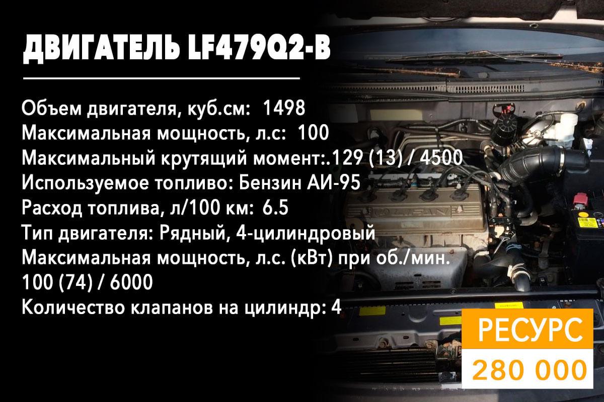 Сколько ходит мотор LF479Q2-B