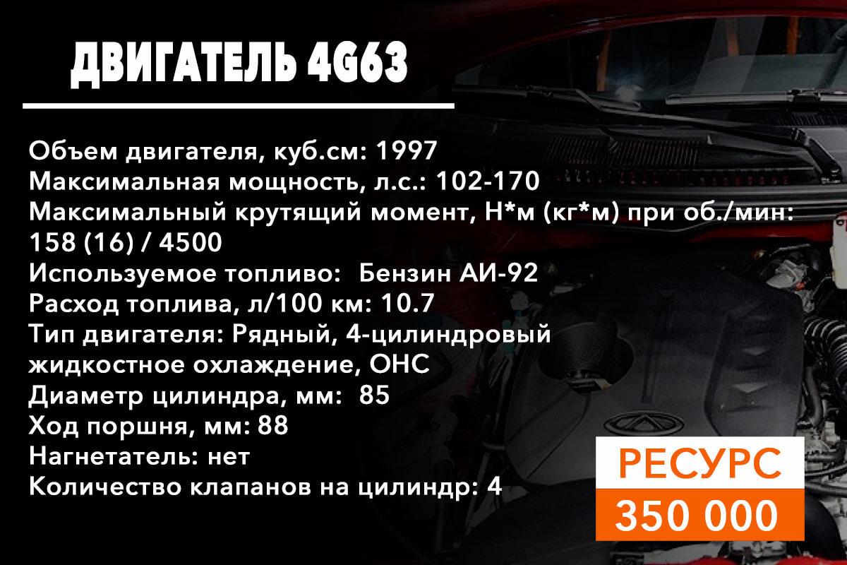 ресурс двигателя 4G63 на Чери Тигго