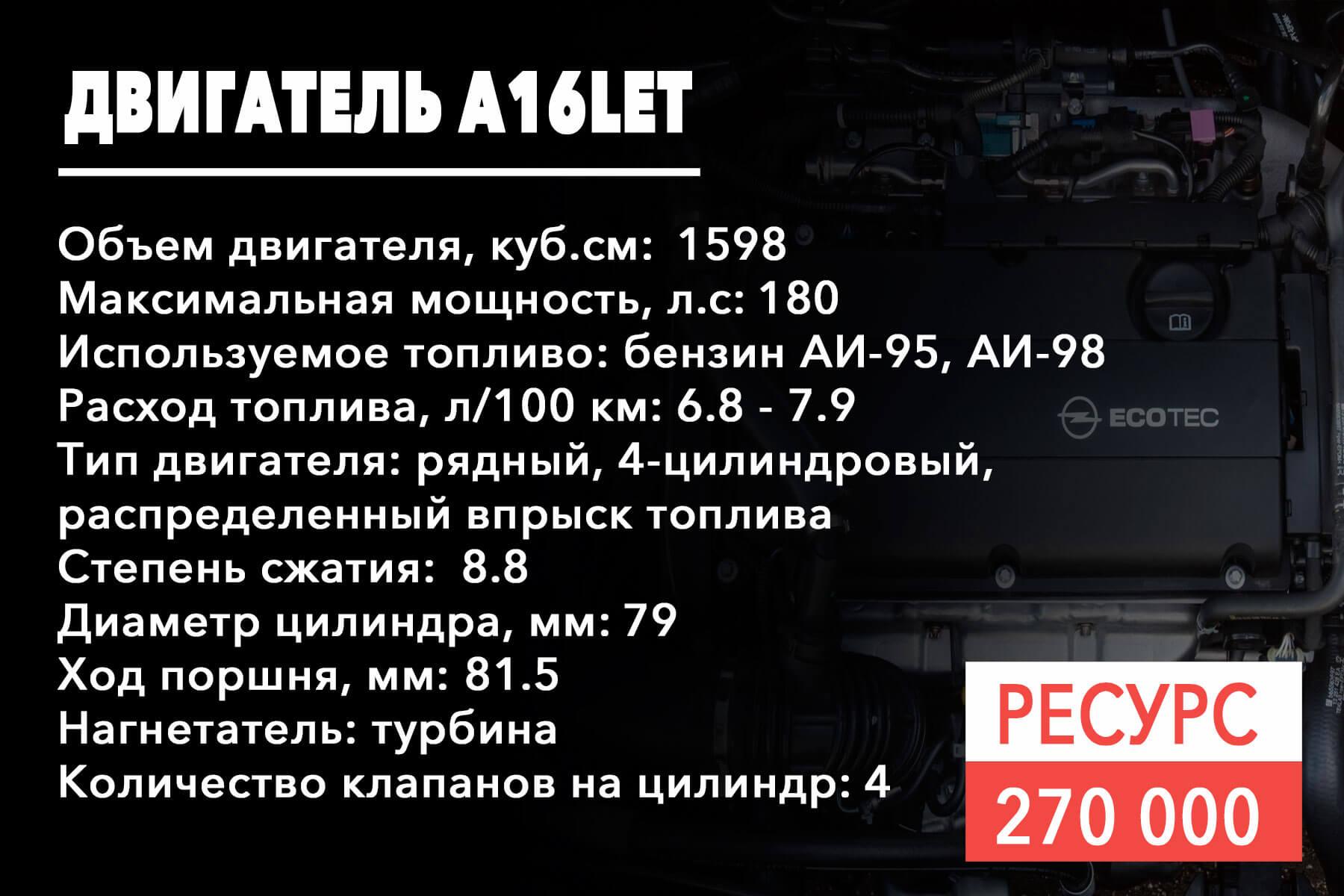 ресурс двигателя A16LET