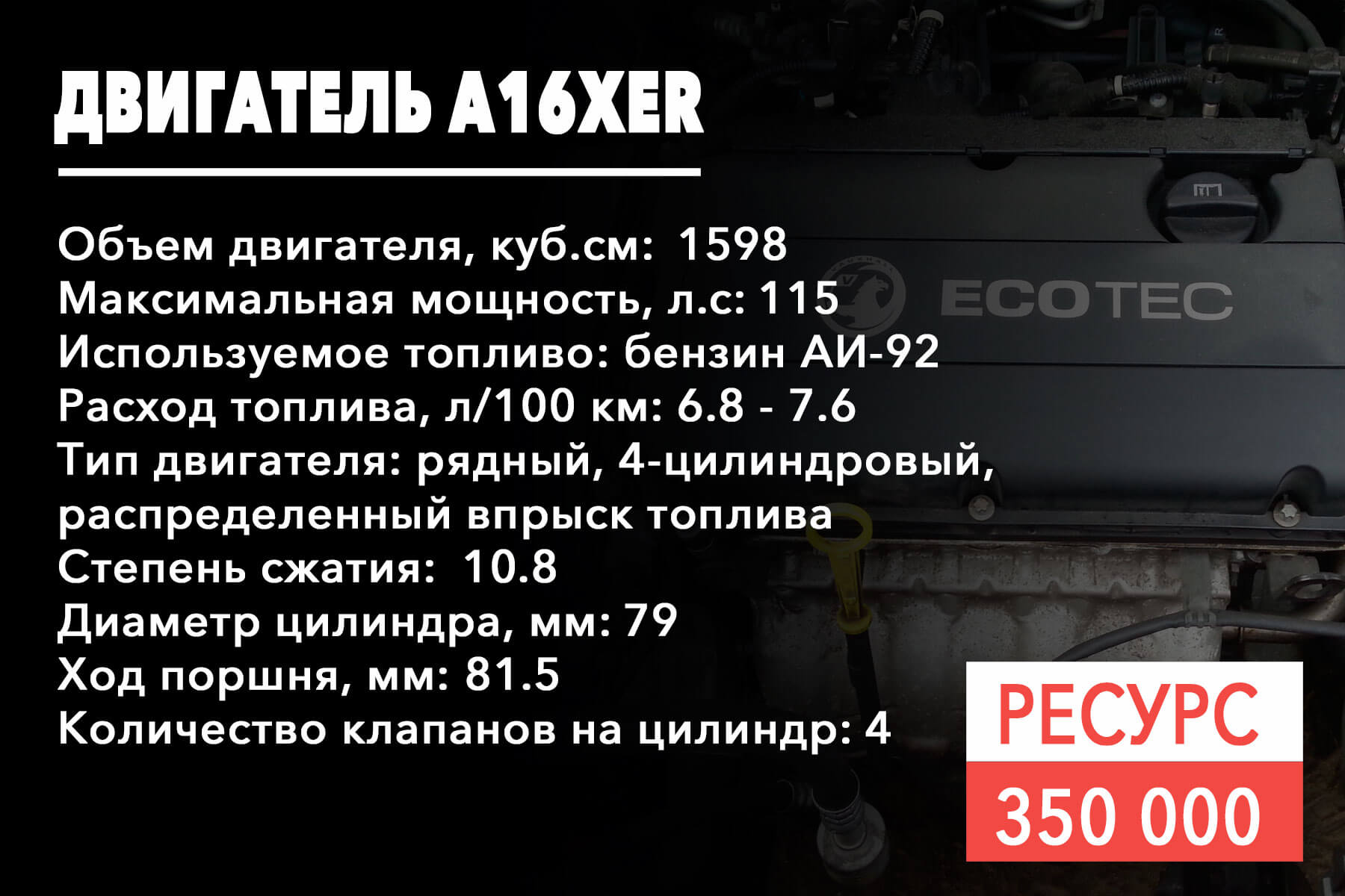 ресурс двигателя A16XER