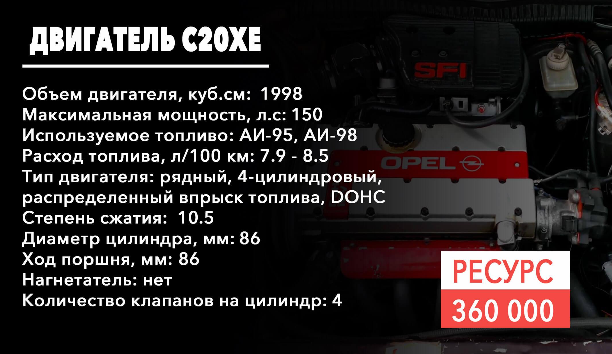 ресурс двигателя C20XE