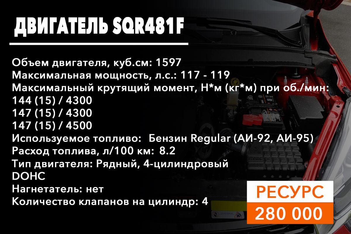 двигатель SQR481F