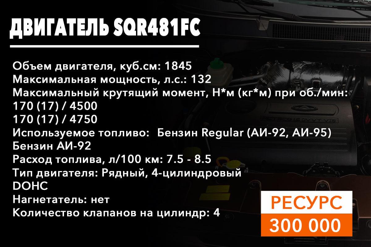 надежность двигателя SQR481FC на Чери Тигго
