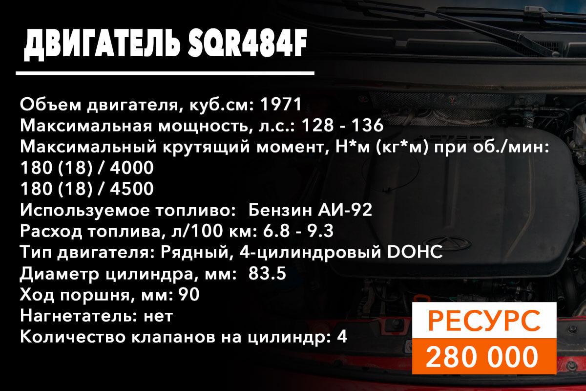 SQR484F